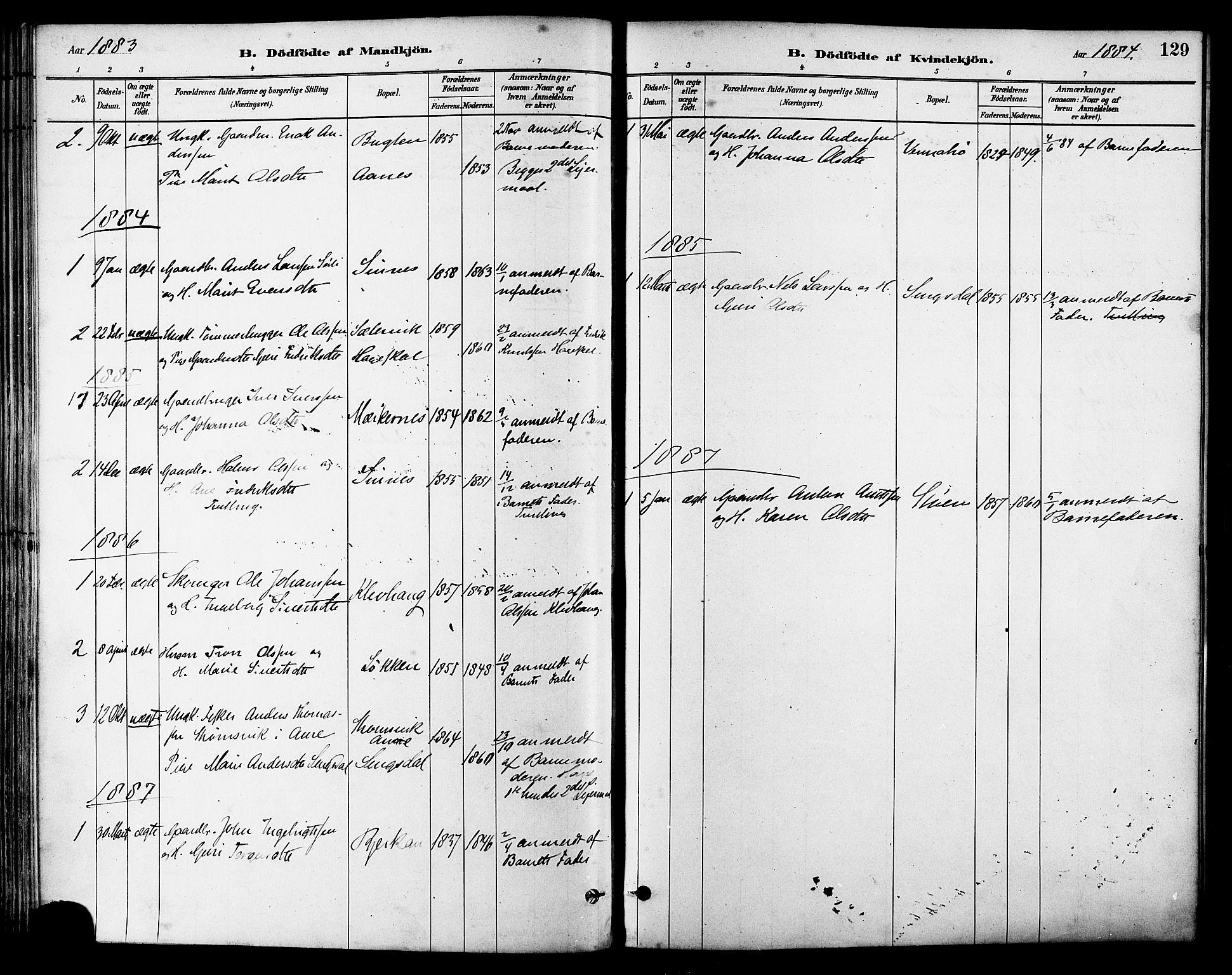 SAT, Ministerialprotokoller, klokkerbøker og fødselsregistre - Sør-Trøndelag, 630/L0496: Ministerialbok nr. 630A09, 1879-1895, s. 129