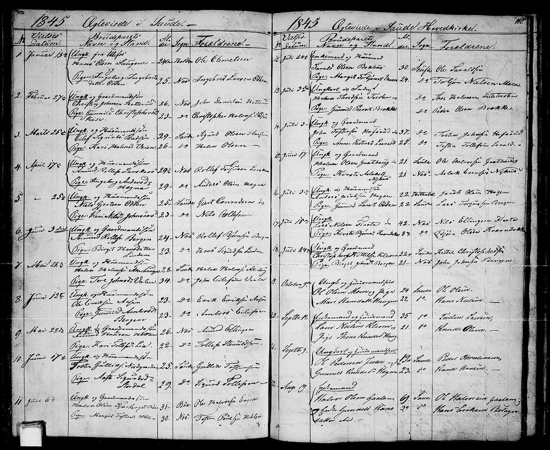 SAKO, Sauherad kirkebøker, G/Ga/L0002: Klokkerbok nr. I 2, 1842-1866, s. 110