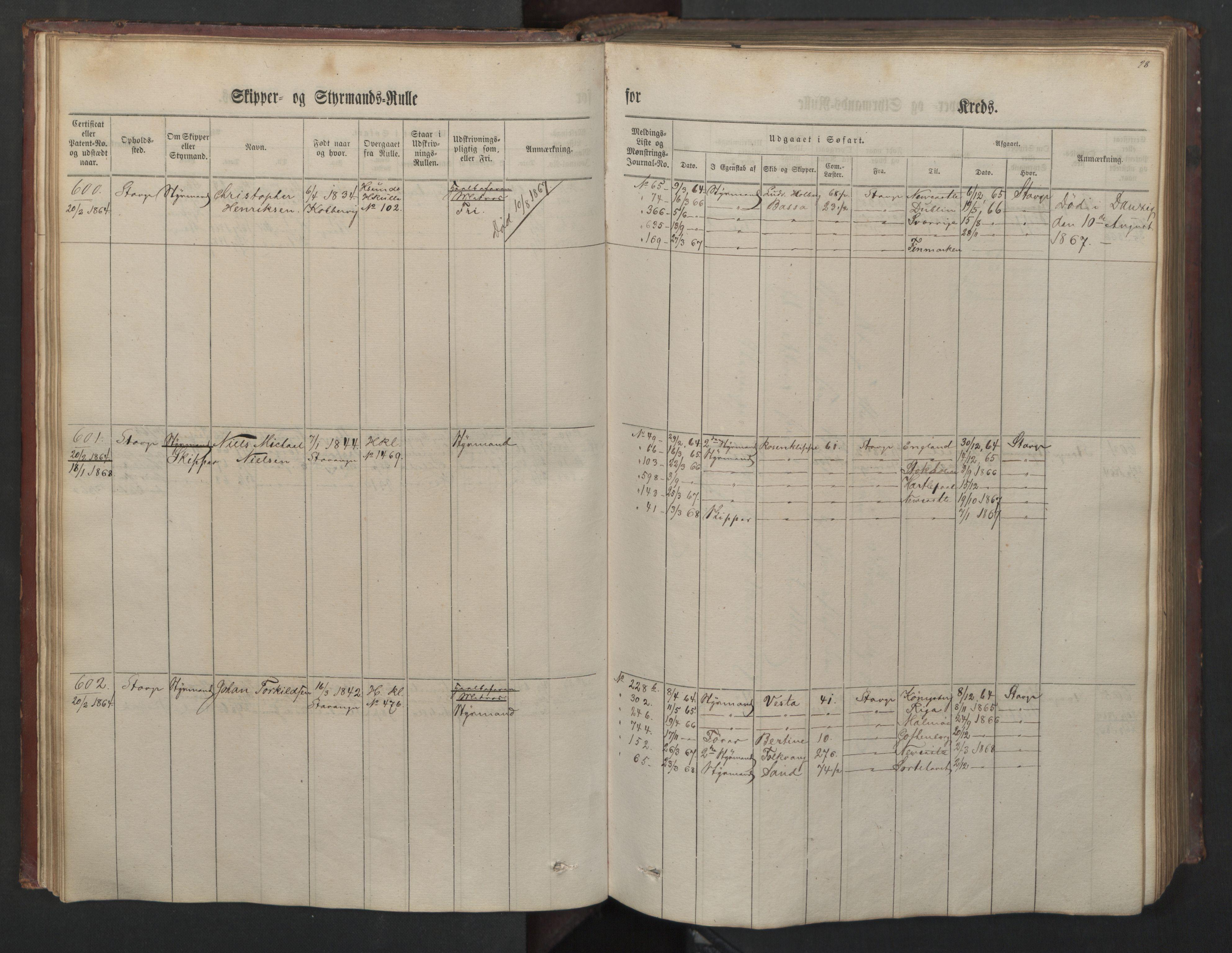 SAST, Stavanger sjømannskontor, F/Fc/L0002: Skipper- og styrmannsrulle, patentnr. 519-850, 1862, s. 41