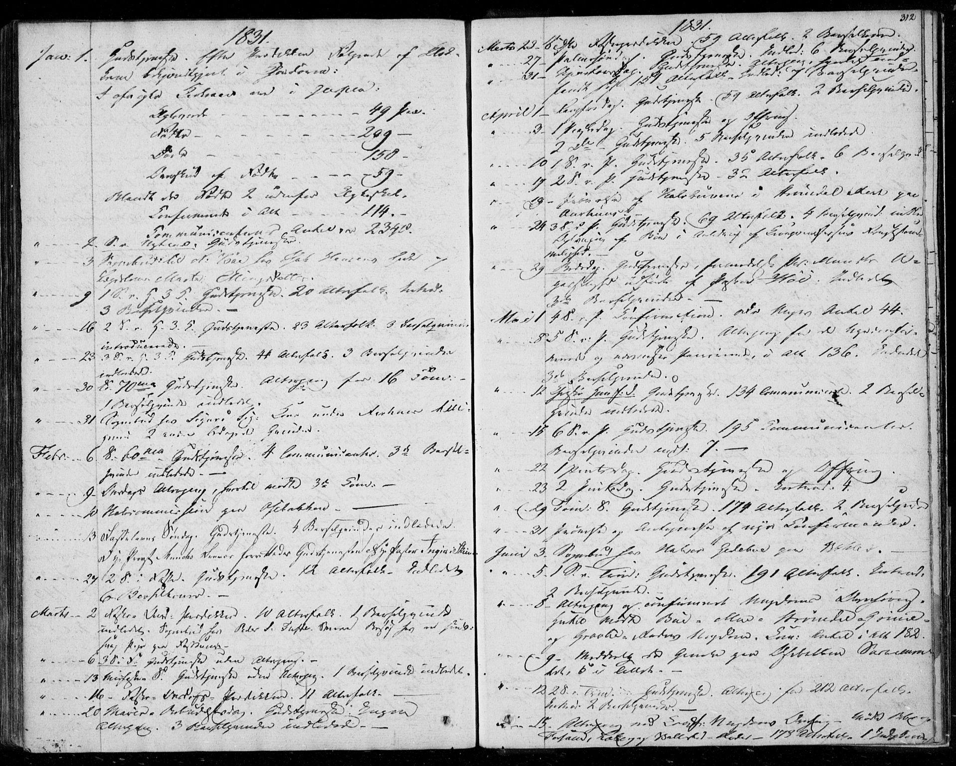 SAKO, Gjerpen kirkebøker, F/Fa/L0006: Ministerialbok nr. 6, 1829-1834, s. 312