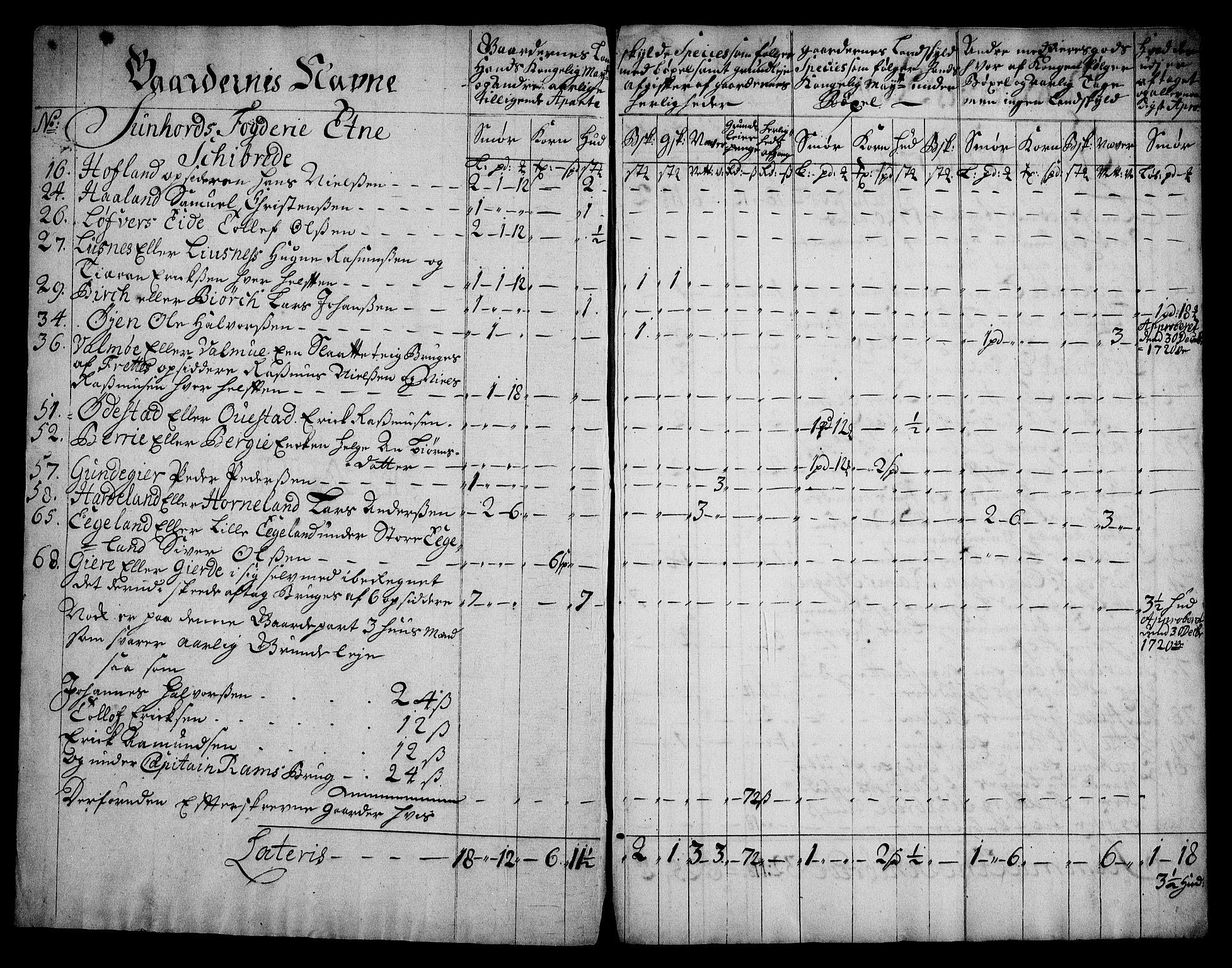 RA, Rentekammeret inntil 1814, Realistisk ordnet avdeling, On/L0005: [Jj 6]: Forskjellige dokumenter om Halsnøy klosters gods, 1697-1770, s. 103