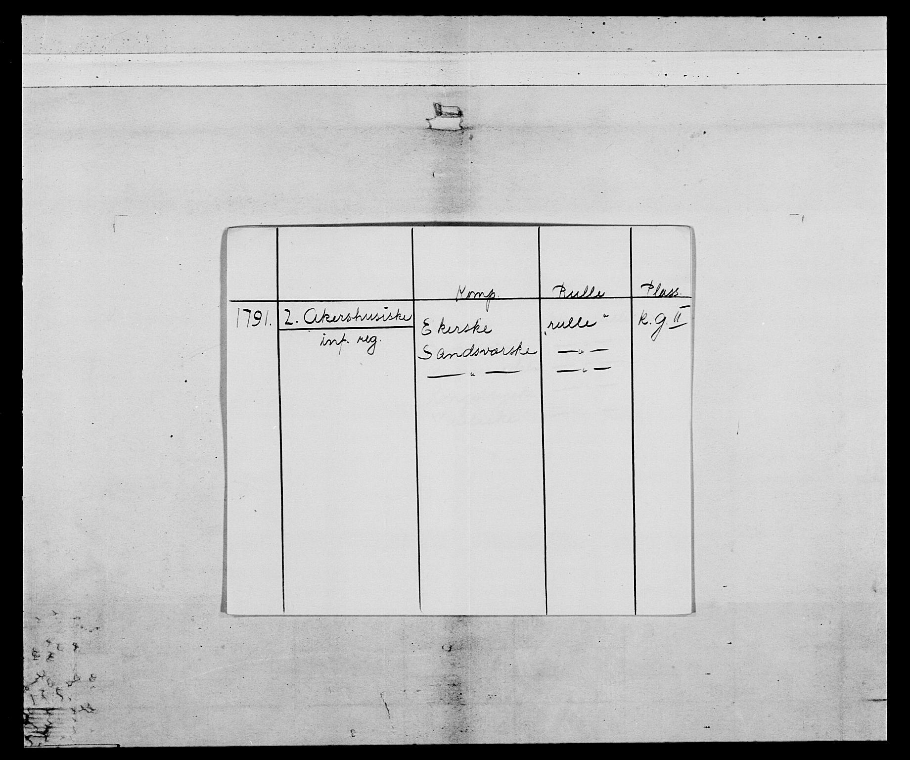 RA, Generalitets- og kommissariatskollegiet, Det kongelige norske kommissariatskollegium, E/Eh/L0047: 2. Akershusiske nasjonale infanteriregiment, 1791-1810, s. 2