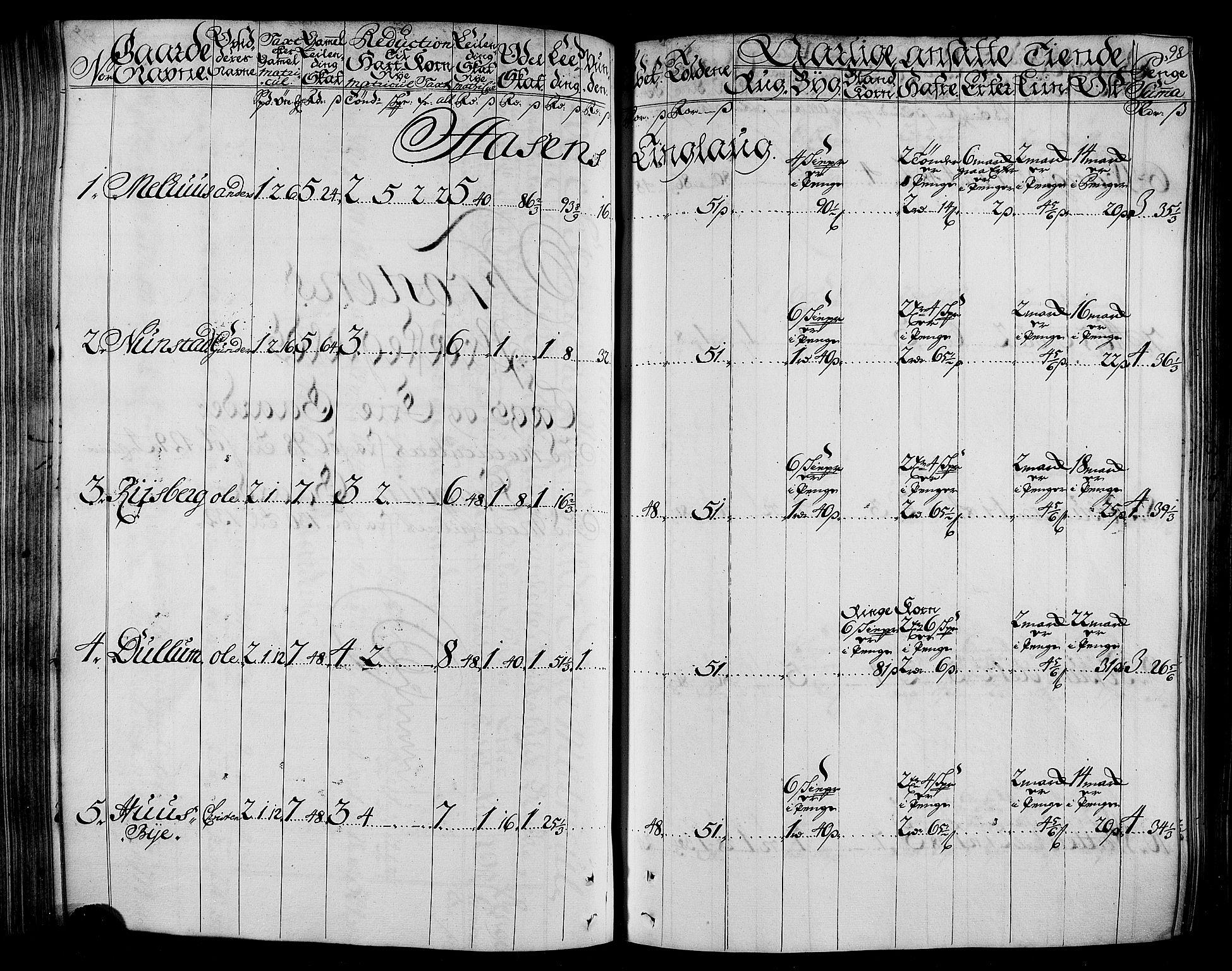 RA, Rentekammeret inntil 1814, Realistisk ordnet avdeling, N/Nb/Nbf/L0165: Stjørdal og Verdal matrikkelprotokoll, 1723, s. 97b-98a