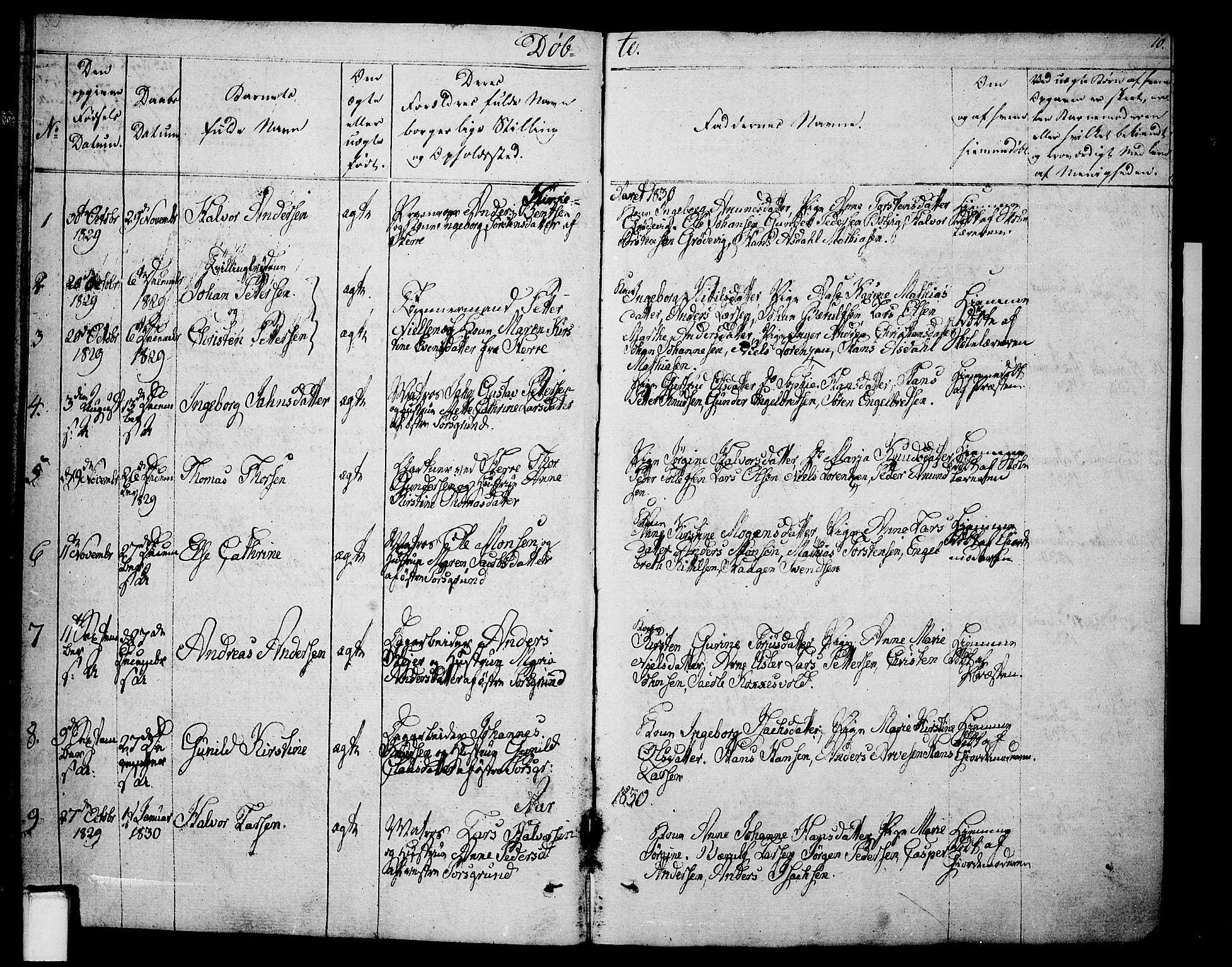 SAKO, Porsgrunn kirkebøker , F/Fa/L0005: Ministerialbok nr. 5, 1828-1840, s. 10