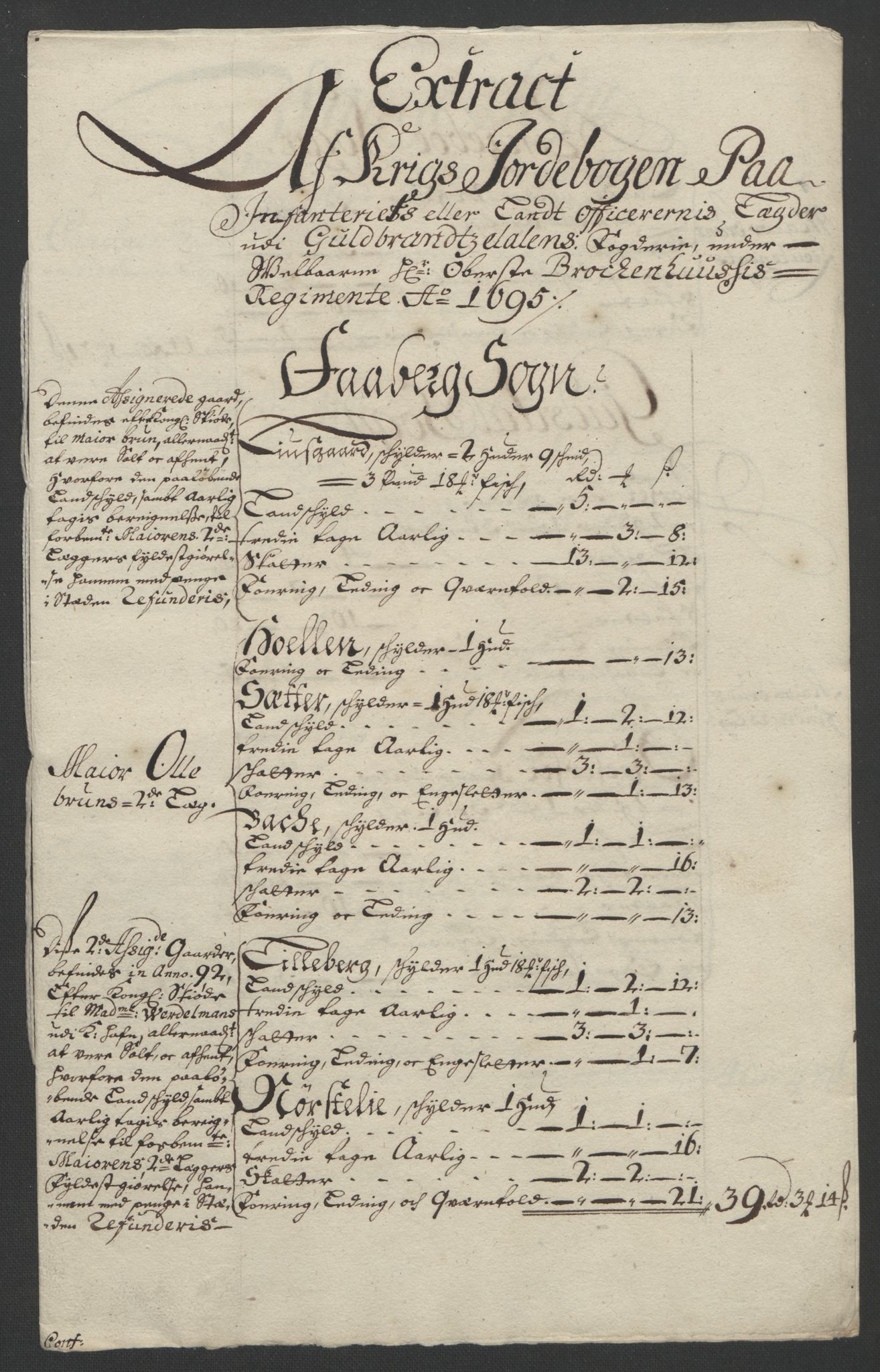 RA, Rentekammeret inntil 1814, Reviderte regnskaper, Fogderegnskap, R17/L1169: Fogderegnskap Gudbrandsdal, 1695, s. 156