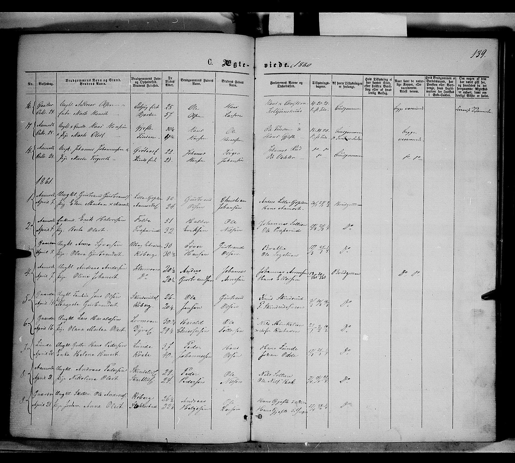 SAH, Nordre Land prestekontor, Ministerialbok nr. 1, 1860-1871, s. 139