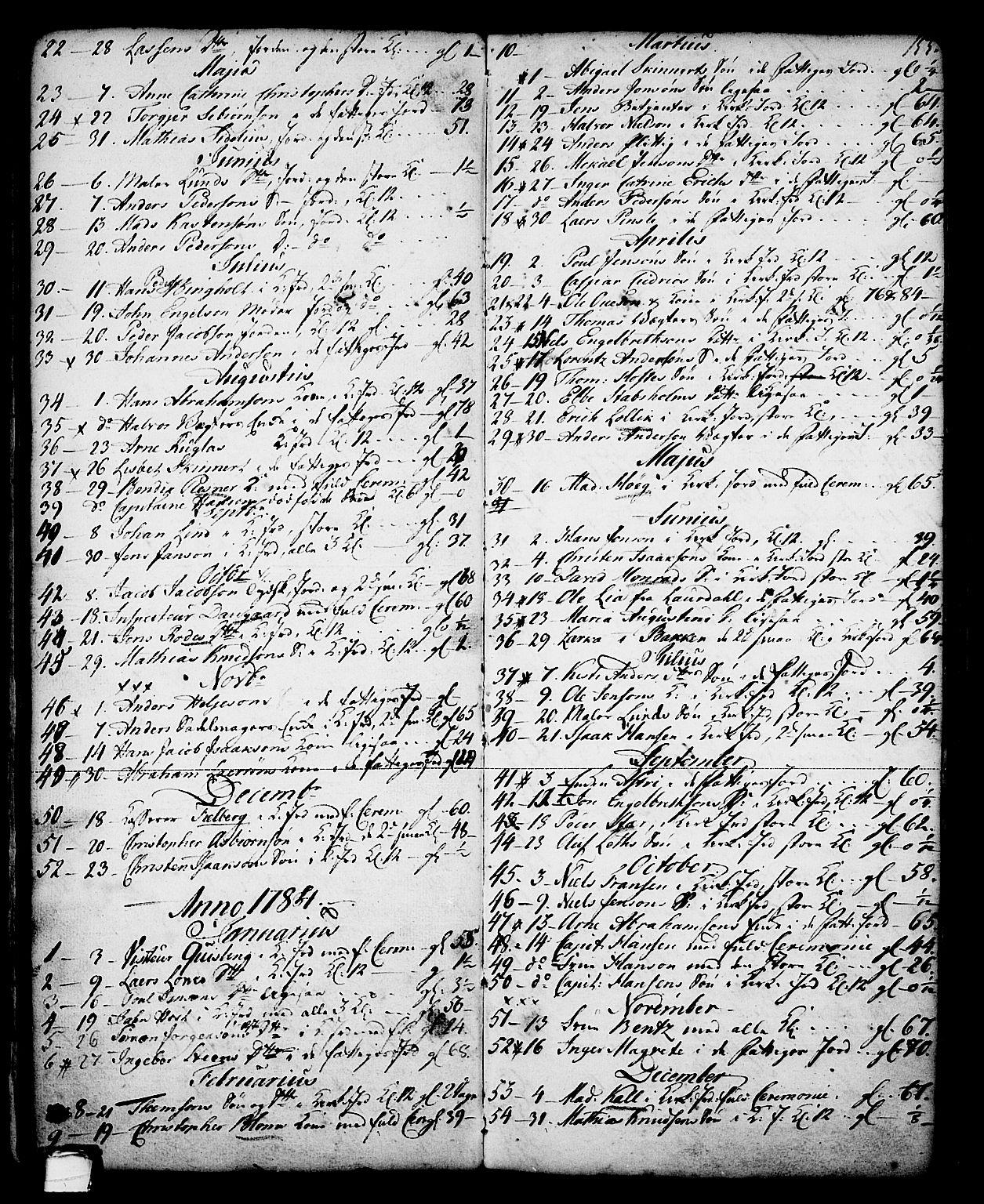 SAKO, Skien kirkebøker, G/Ga/L0001: Klokkerbok nr. 1, 1756-1791, s. 155