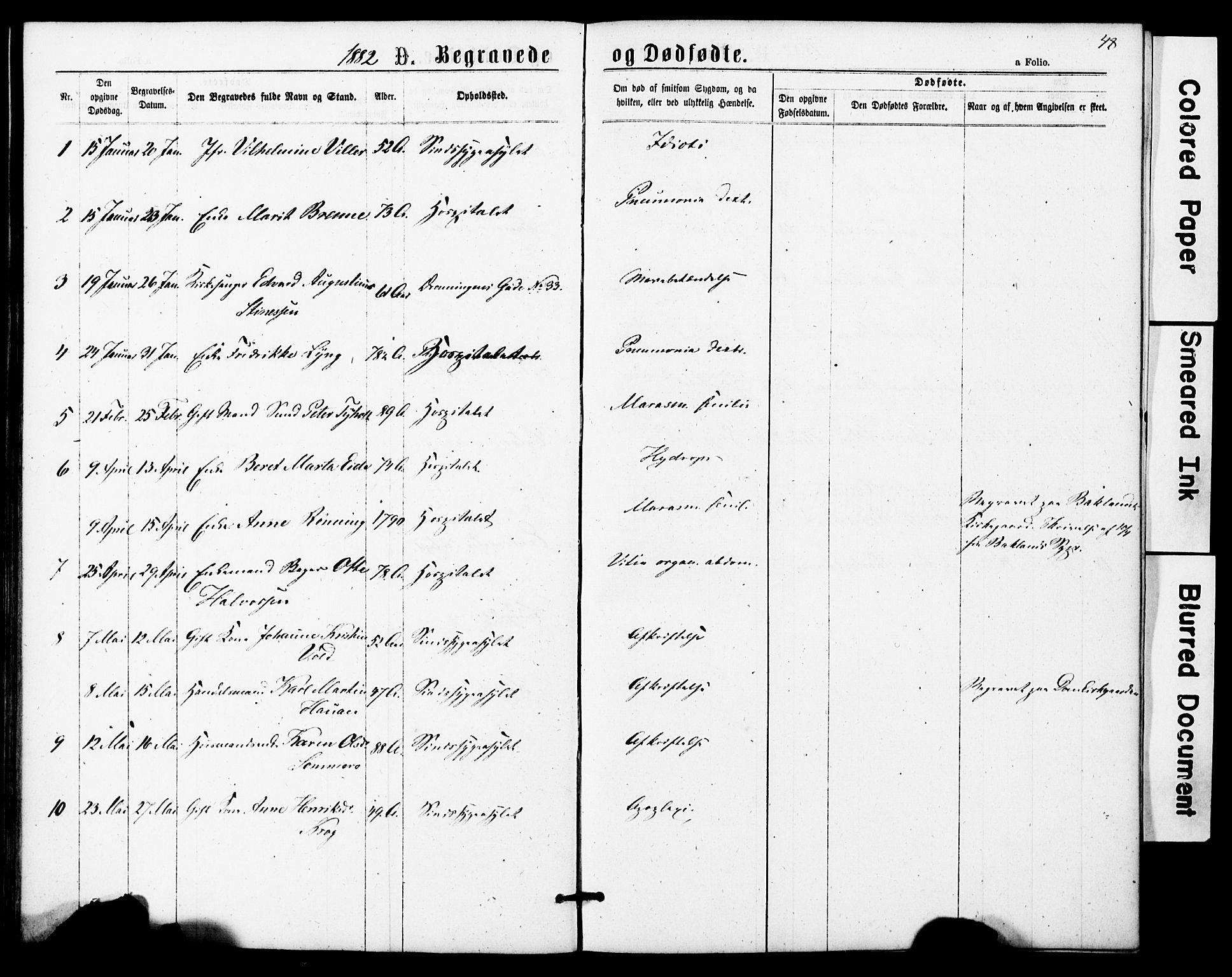 SAT, Ministerialprotokoller, klokkerbøker og fødselsregistre - Sør-Trøndelag, 623/L0469: Ministerialbok nr. 623A03, 1868-1883, s. 48