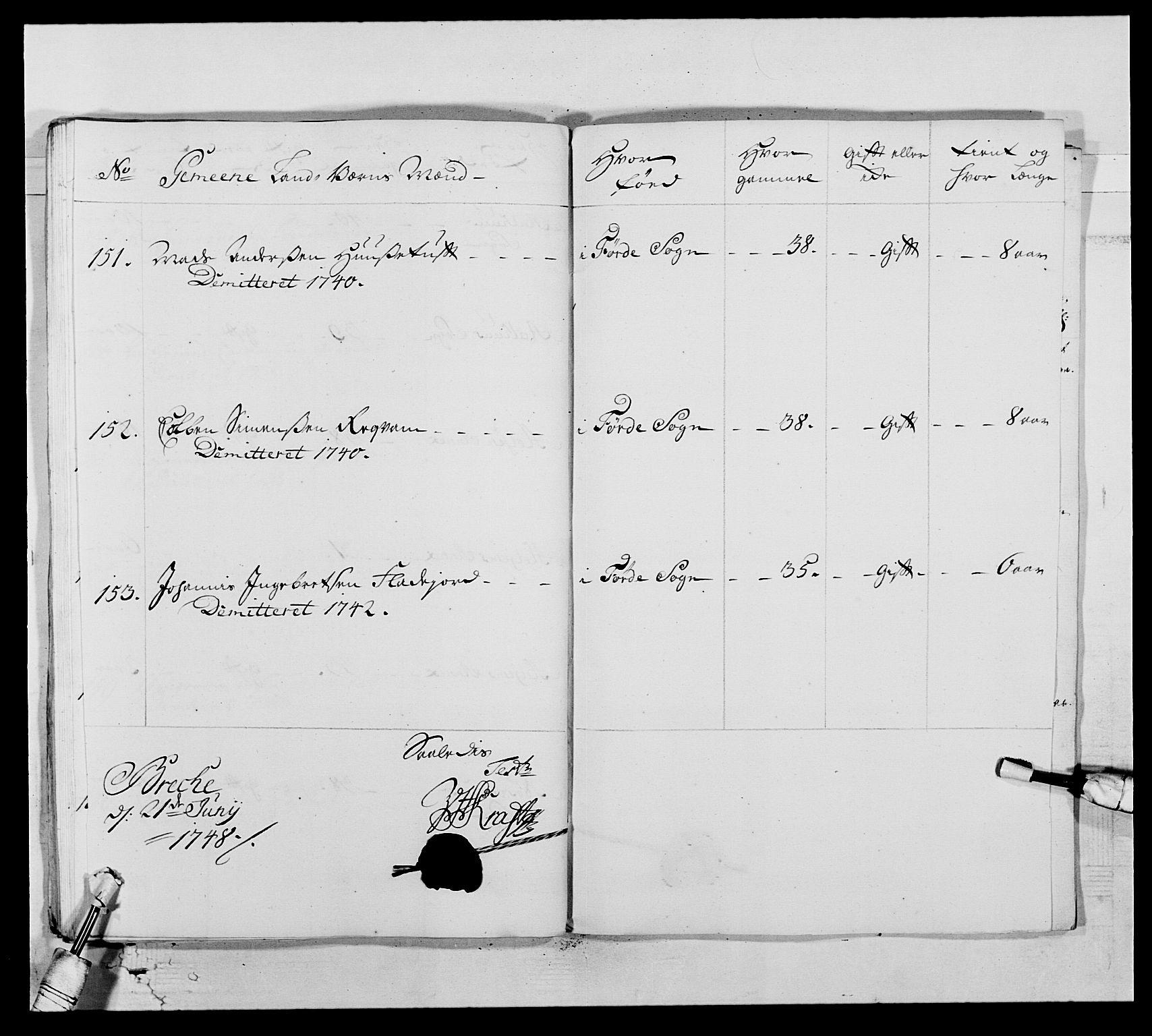 RA, Kommanderende general (KG I) med Det norske krigsdirektorium, E/Ea/L0517: 1. Bergenhusiske regiment, 1742-1756, s. 180