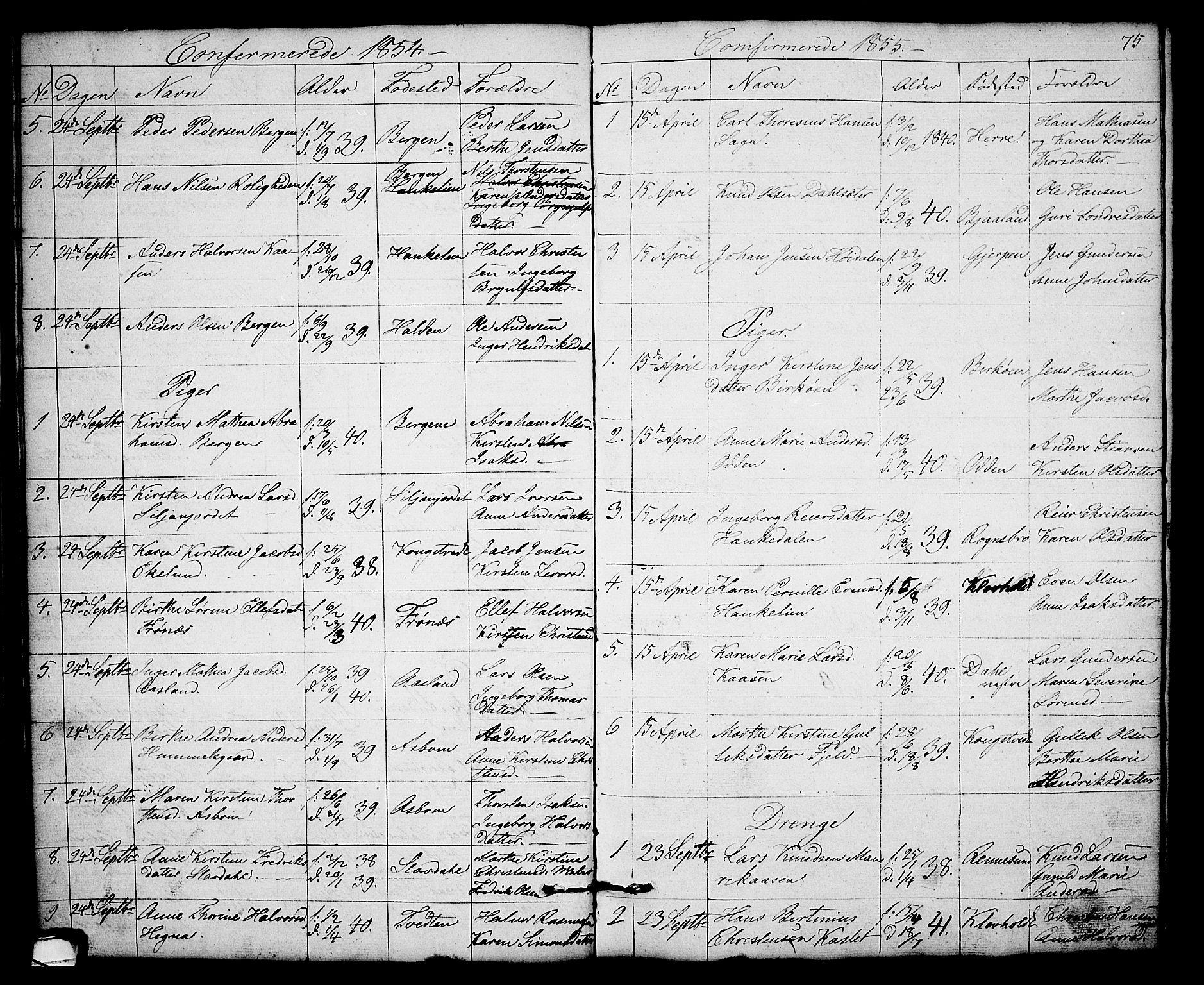 SAKO, Solum kirkebøker, G/Gb/L0001: Klokkerbok nr. II 1, 1848-1859, s. 75