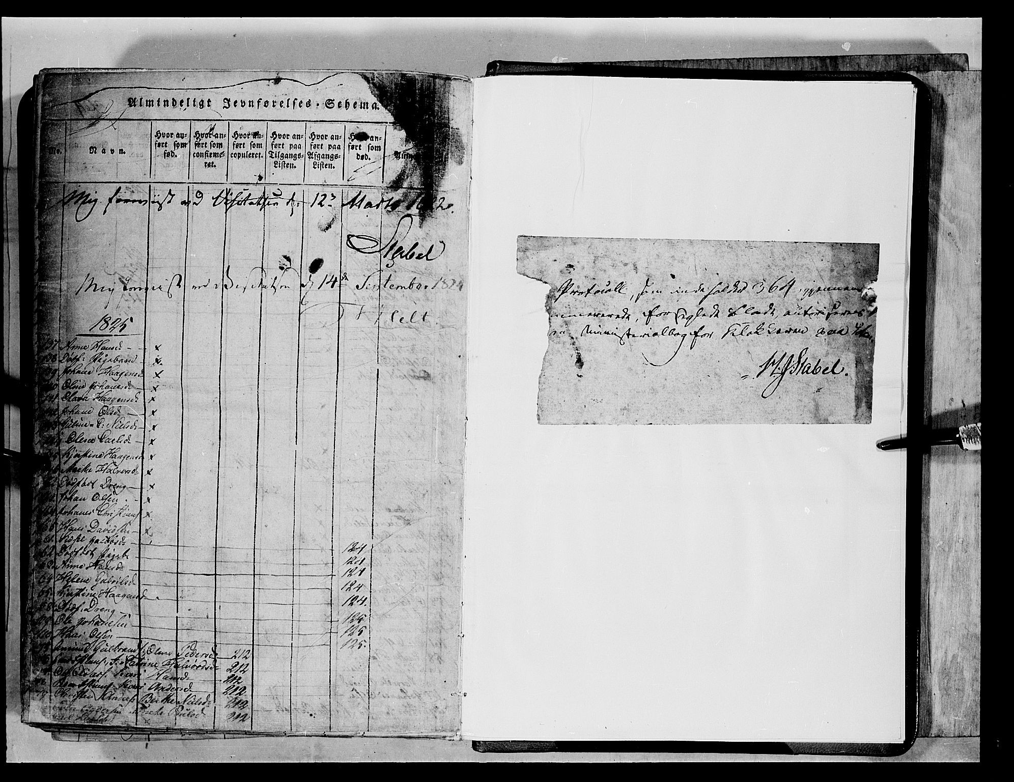 SAH, Toten prestekontor, Klokkerbok nr. 2, 1820-1827