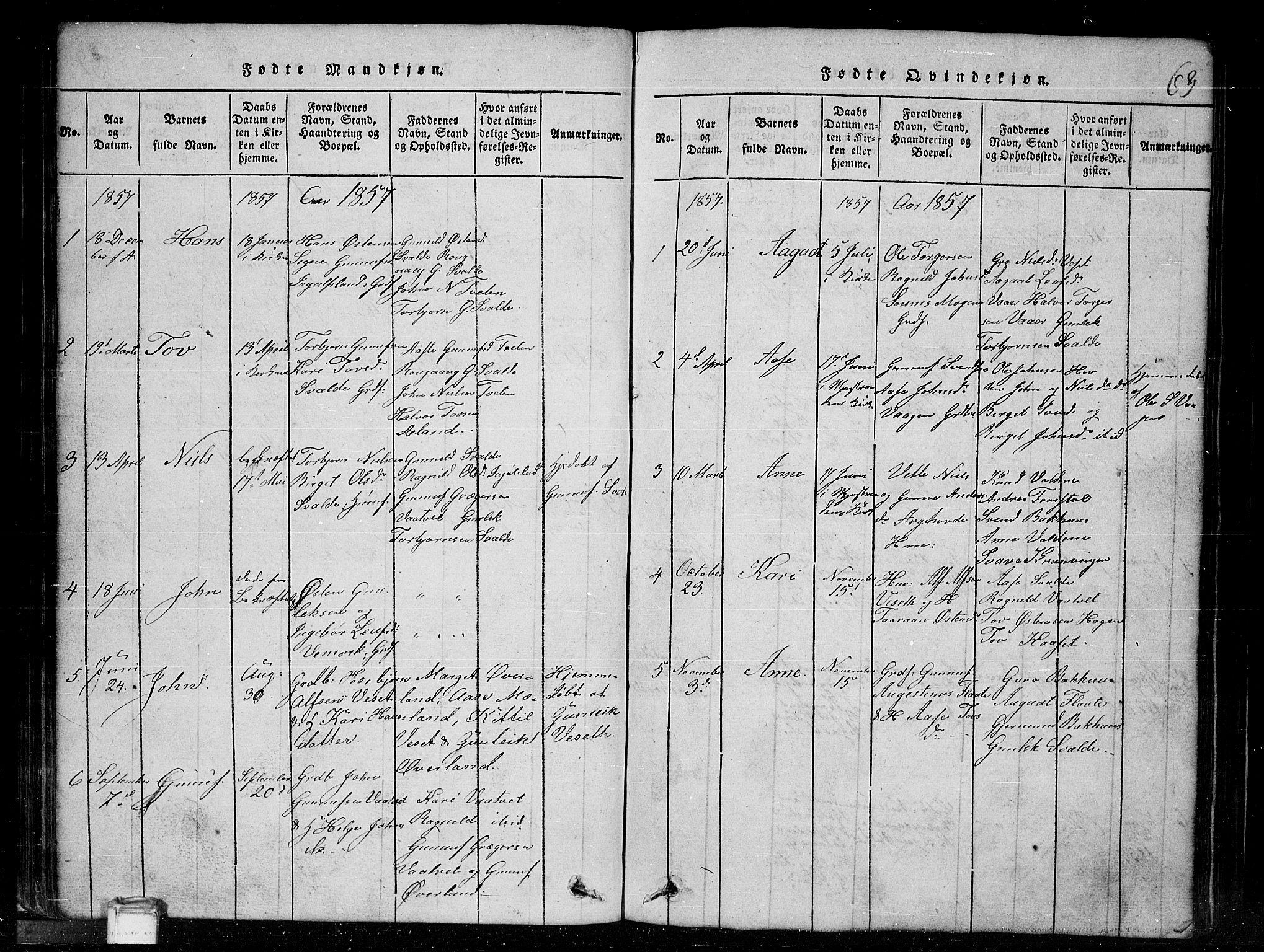 SAKO, Tinn kirkebøker, G/Gc/L0001: Klokkerbok nr. III 1, 1815-1879, s. 63