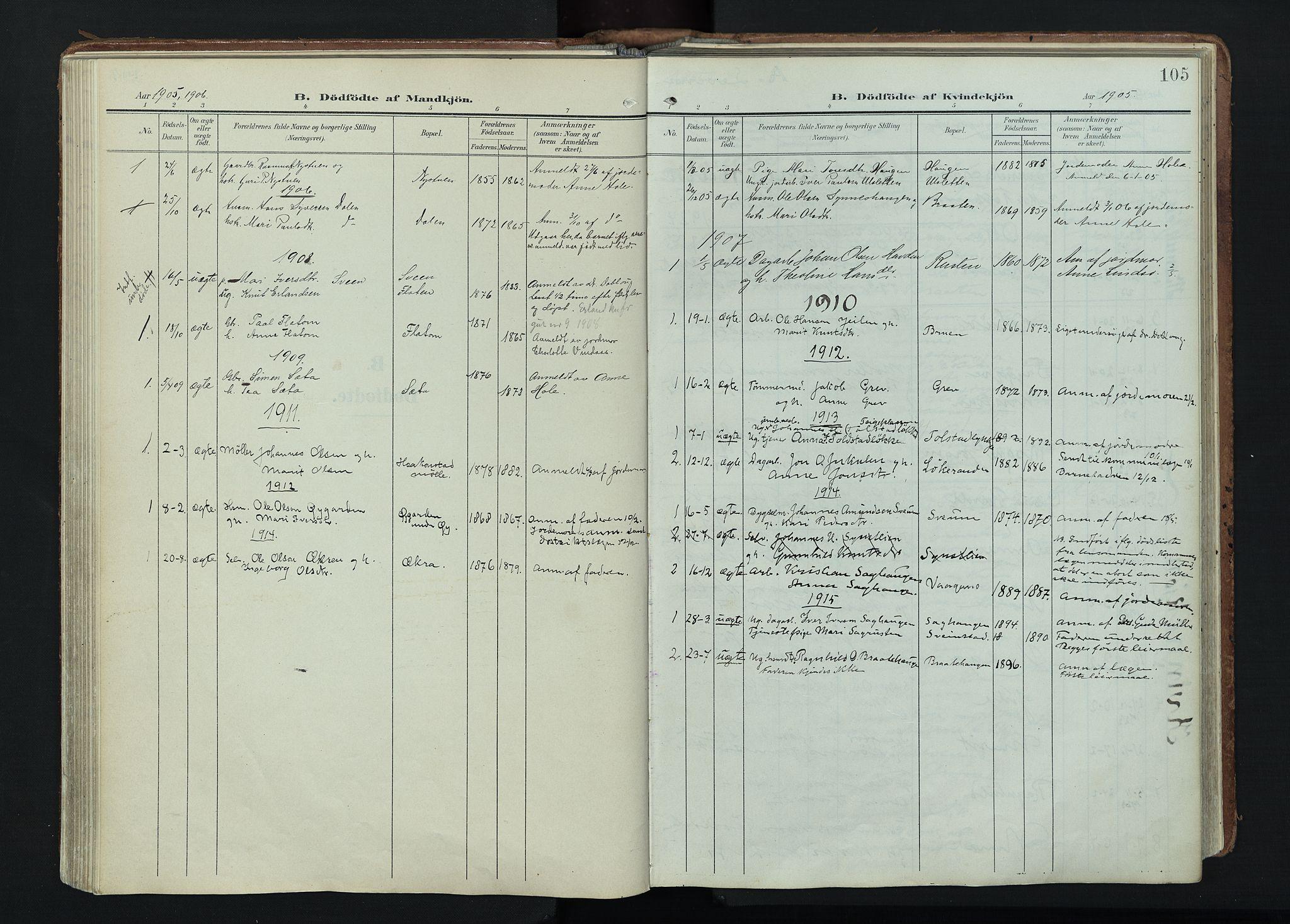 SAH, Vågå prestekontor, Ministerialbok nr. 11, 1905-1924, s. 105