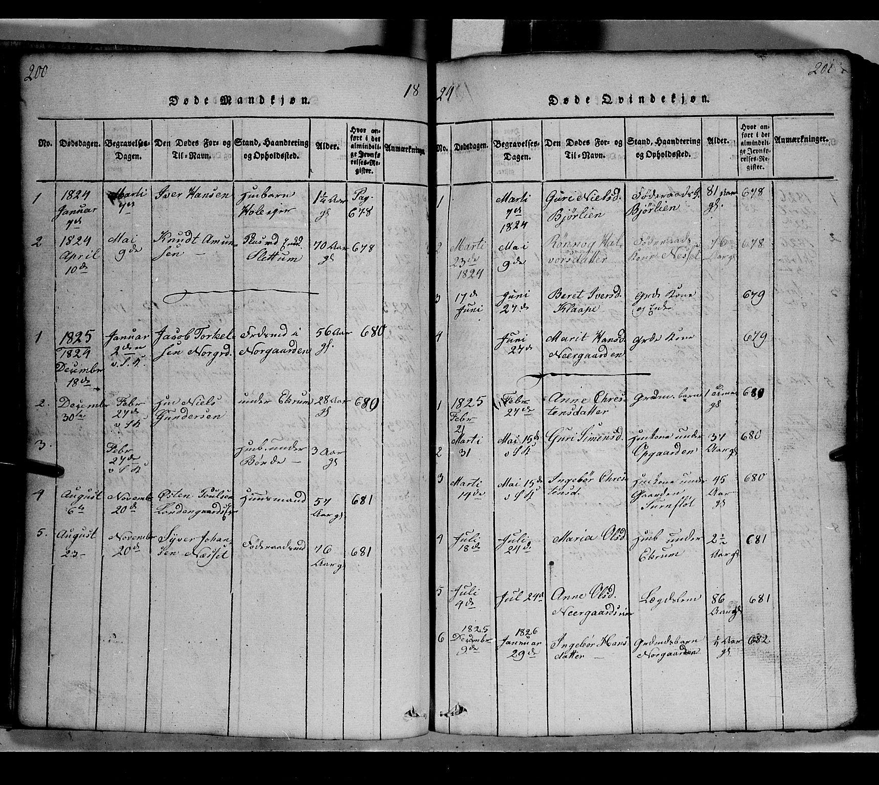 SAH, Gausdal prestekontor, Klokkerbok nr. 2, 1818-1874, s. 200-201