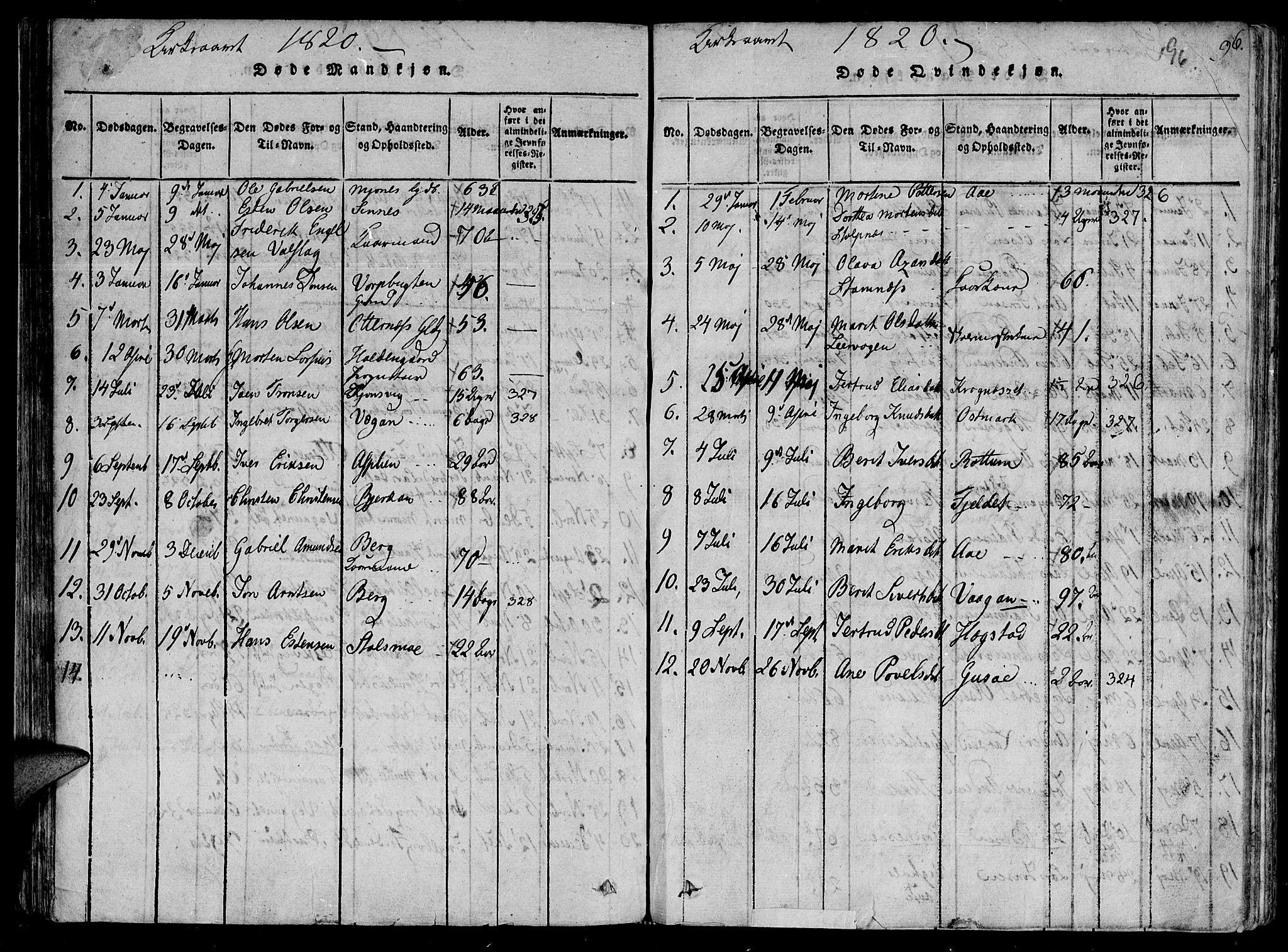 SAT, Ministerialprotokoller, klokkerbøker og fødselsregistre - Sør-Trøndelag, 630/L0491: Ministerialbok nr. 630A04, 1818-1830, s. 96