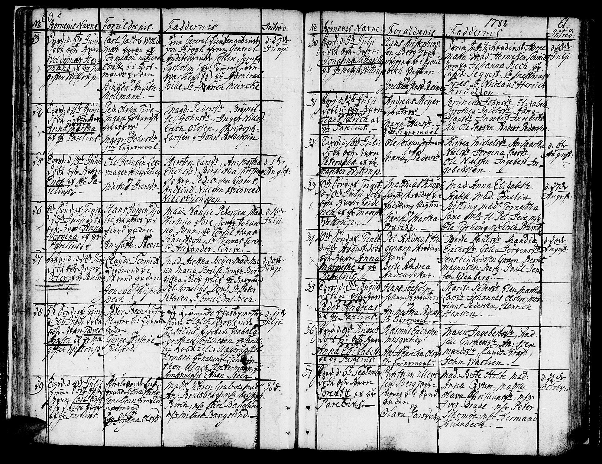 SAT, Ministerialprotokoller, klokkerbøker og fødselsregistre - Sør-Trøndelag, 602/L0104: Ministerialbok nr. 602A02, 1774-1814, s. 60-61