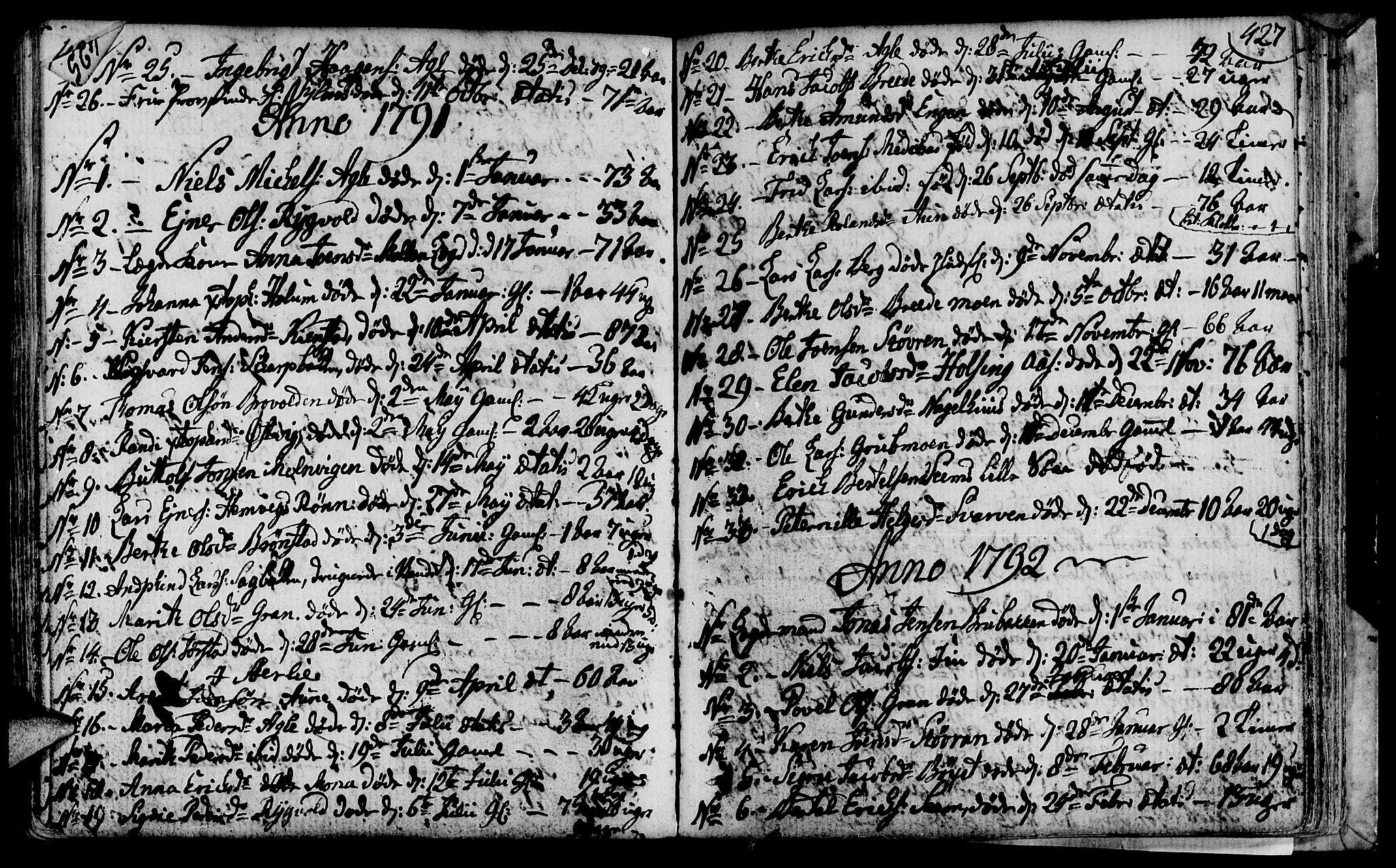 SAT, Ministerialprotokoller, klokkerbøker og fødselsregistre - Nord-Trøndelag, 749/L0468: Ministerialbok nr. 749A02, 1787-1817, s. 426-427