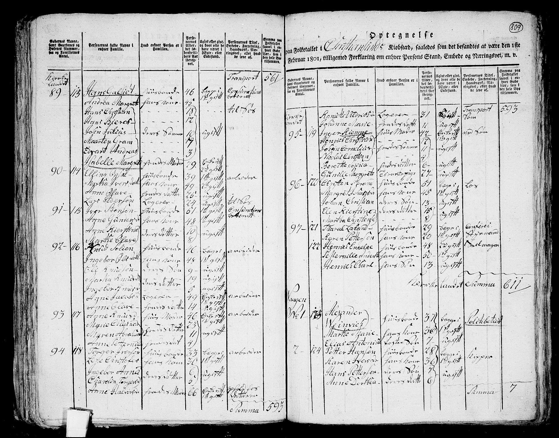RA, Folketelling 1801 for 1553P Kvernes prestegjeld, 1801, s. 808b-809a