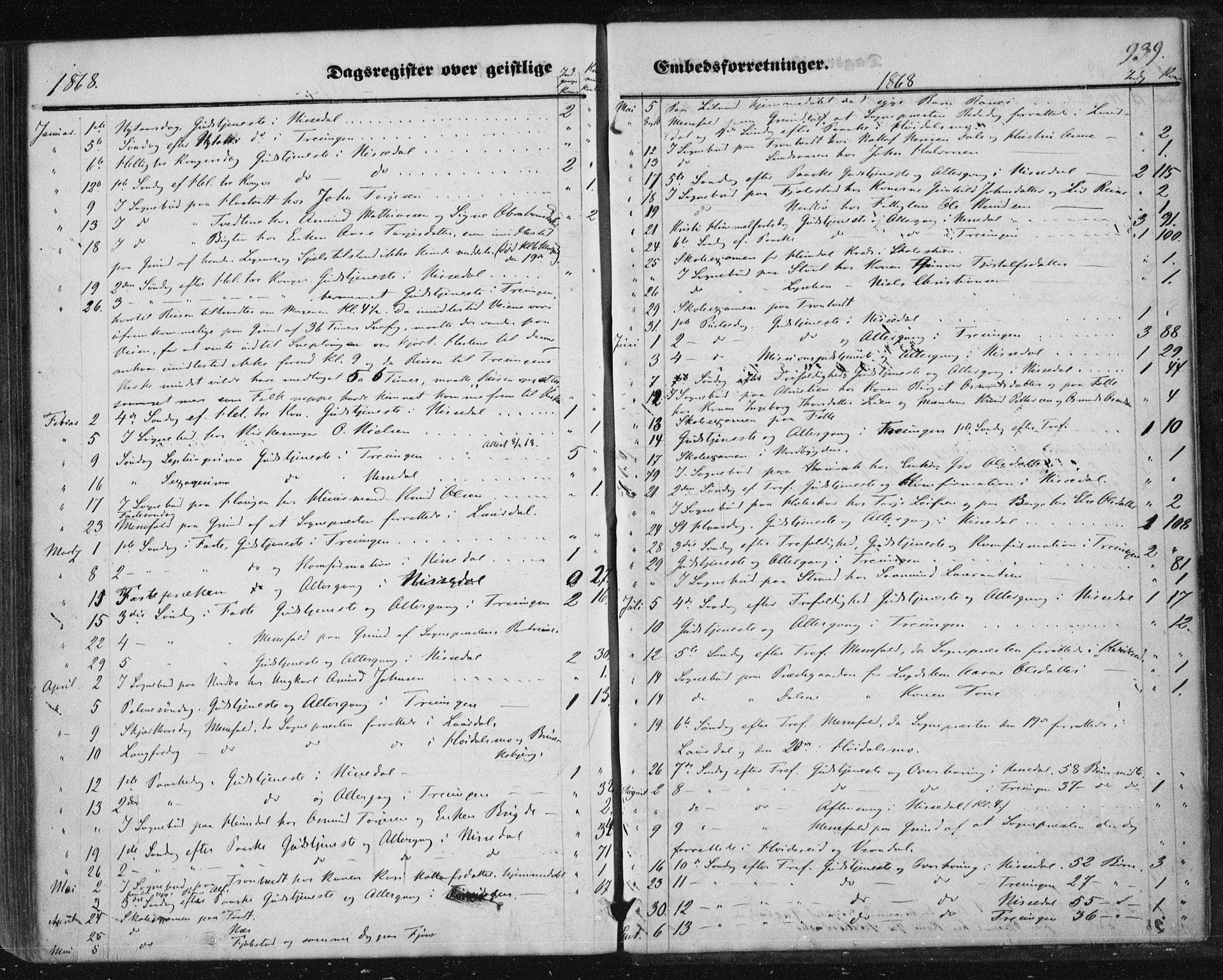 SAKO, Nissedal kirkebøker, F/Fa/L0003: Ministerialbok nr. I 3, 1846-1870, s. 938-939