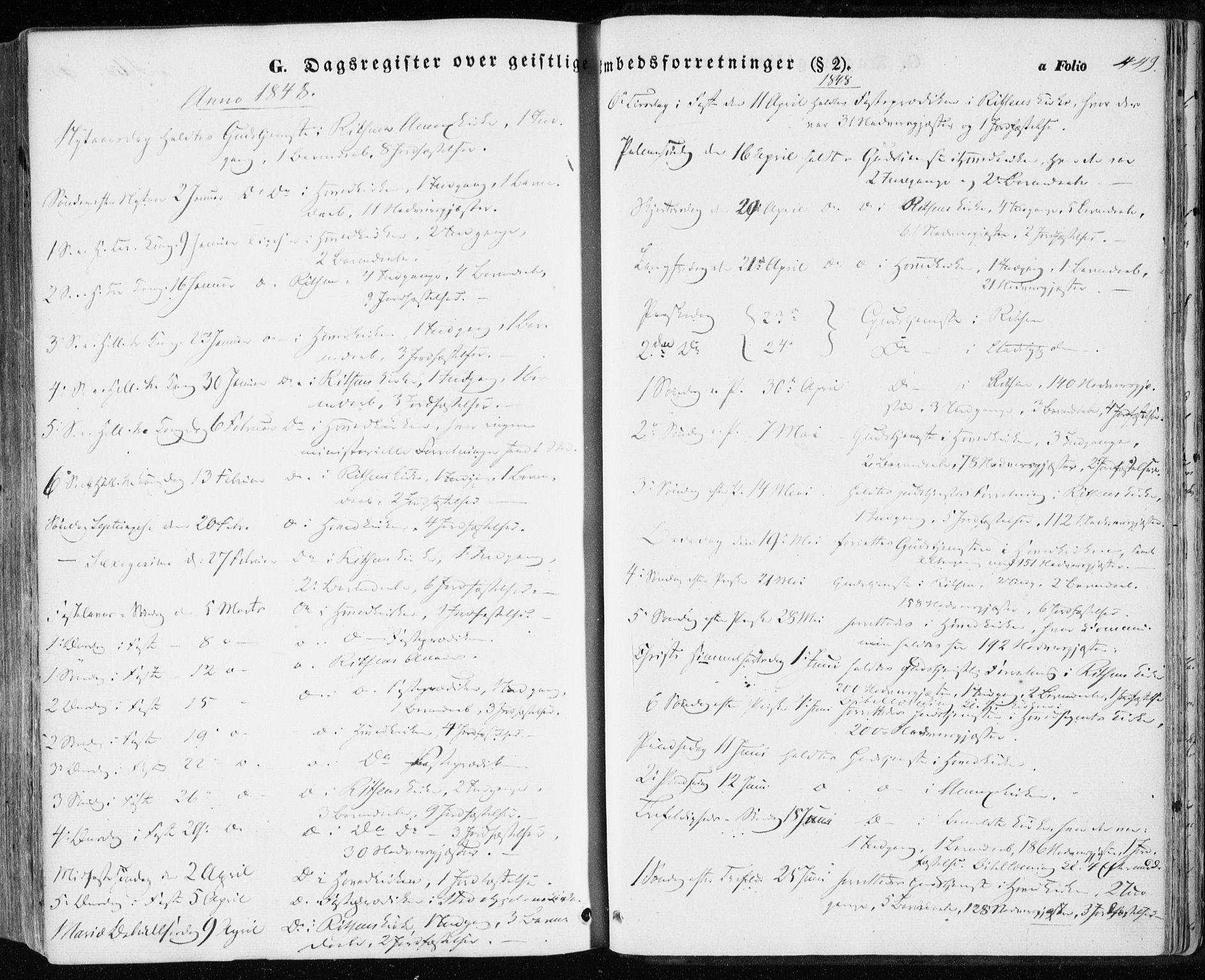 SAT, Ministerialprotokoller, klokkerbøker og fødselsregistre - Sør-Trøndelag, 646/L0611: Ministerialbok nr. 646A09, 1848-1857, s. 449