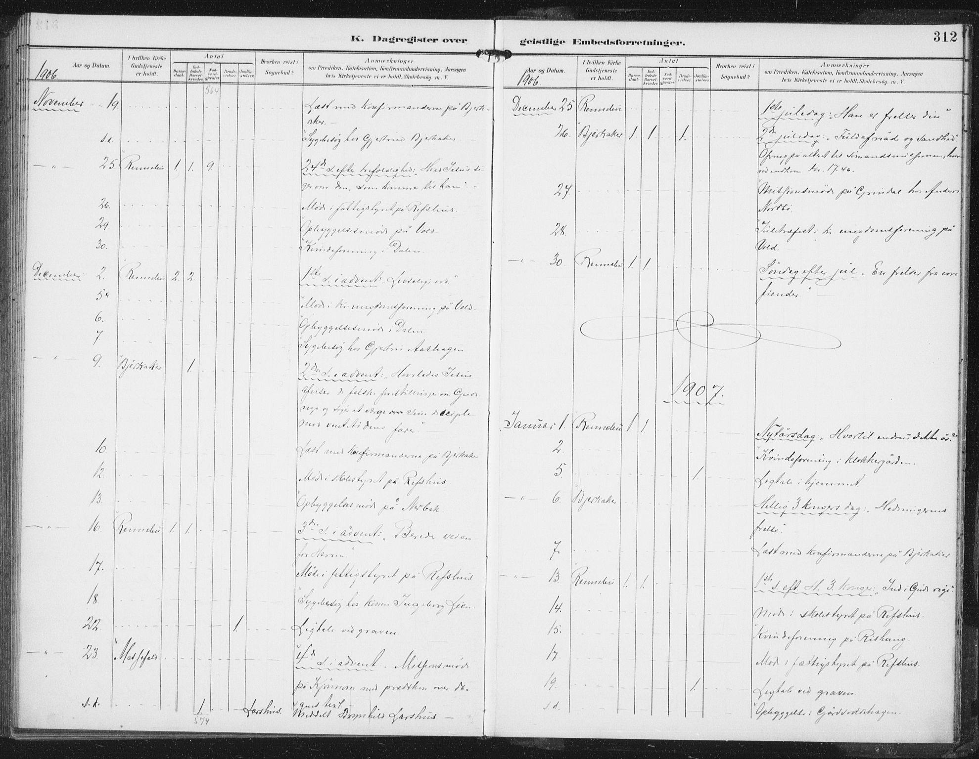 SAT, Ministerialprotokoller, klokkerbøker og fødselsregistre - Sør-Trøndelag, 674/L0872: Ministerialbok nr. 674A04, 1897-1907, s. 312