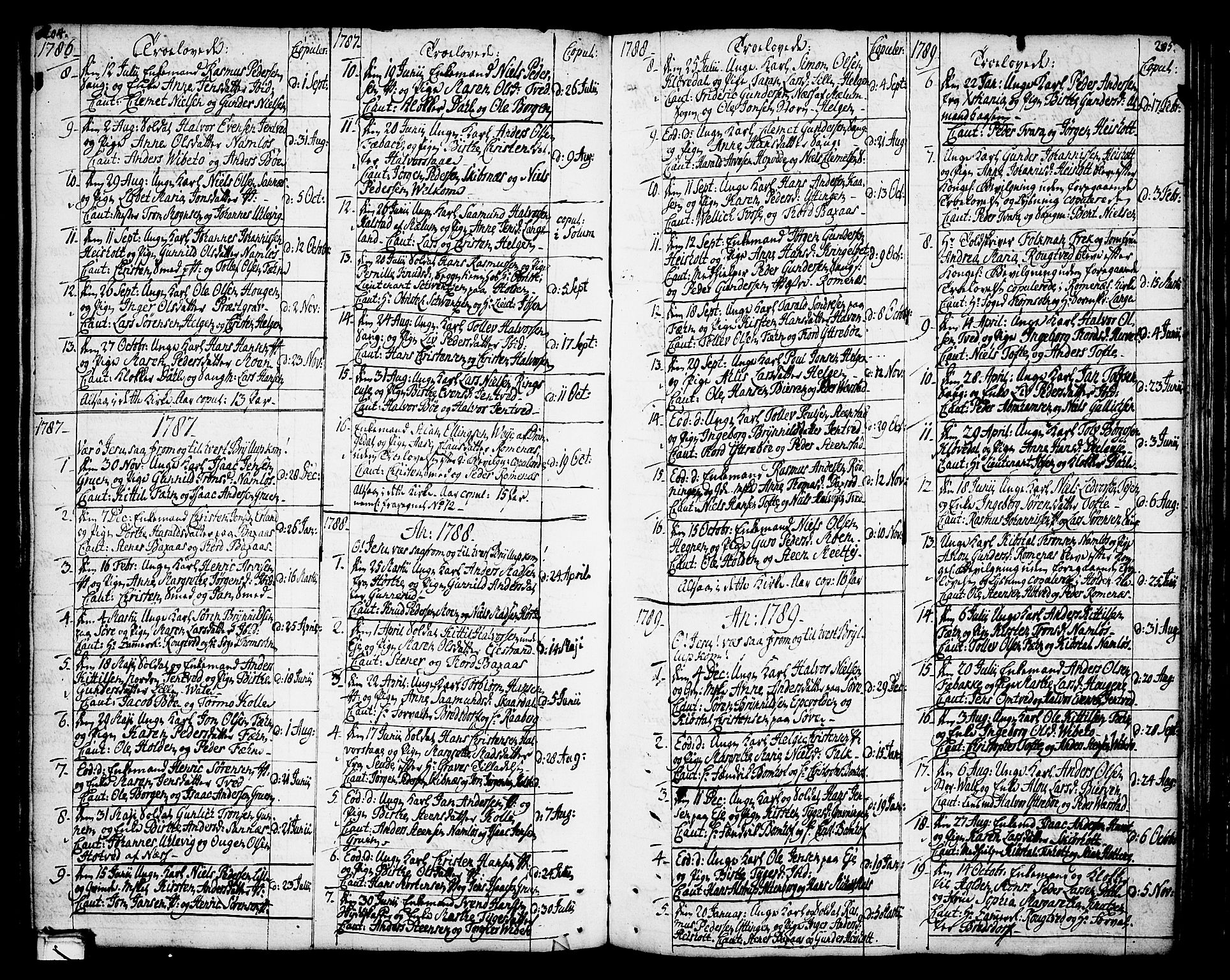 SAKO, Holla kirkebøker, F/Fa/L0002: Ministerialbok nr. 2, 1779-1814, s. 204-205