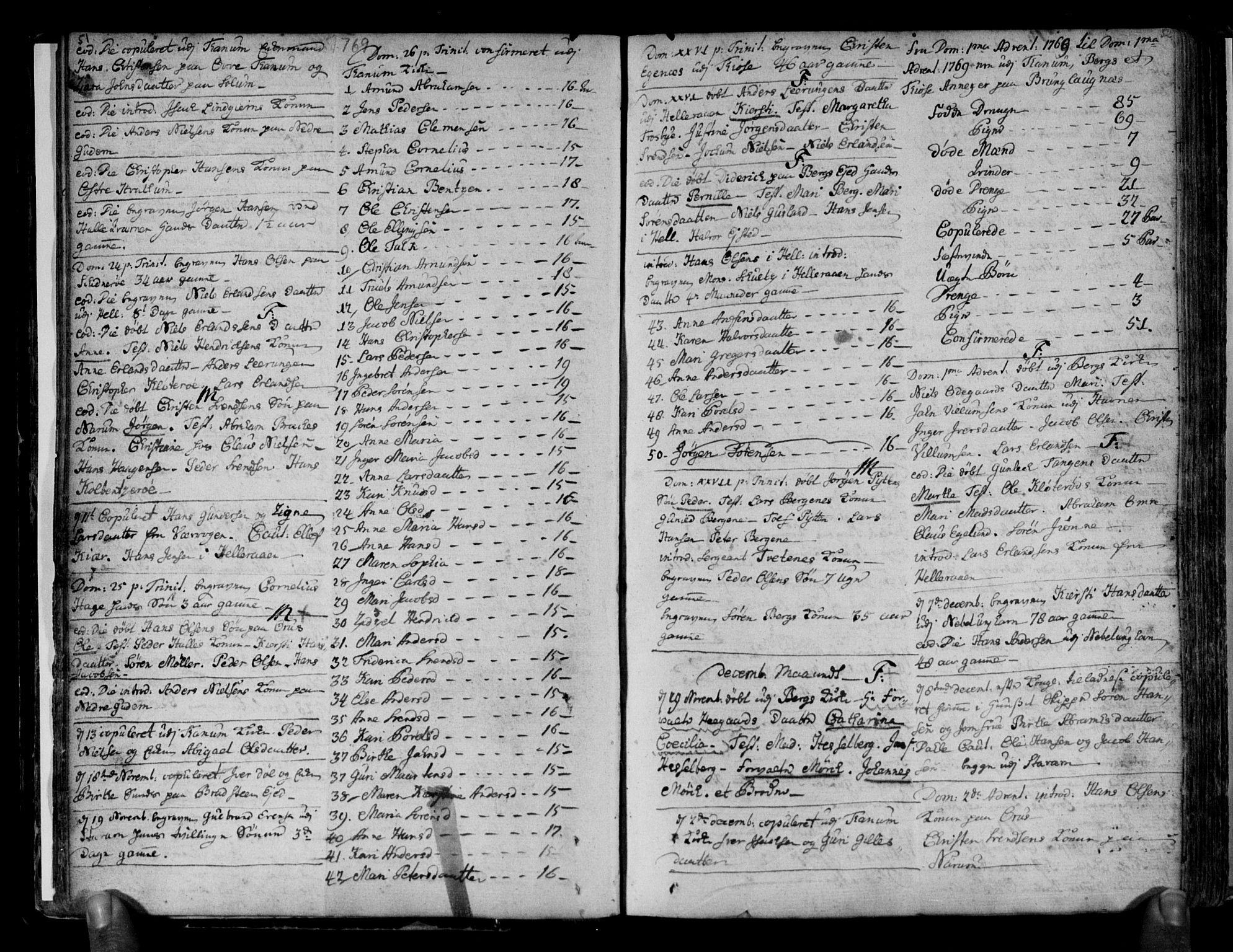 SAKO, Brunlanes kirkebøker, F/Fa/L0001: Ministerialbok nr. I 1, 1766-1801, s. 51-52