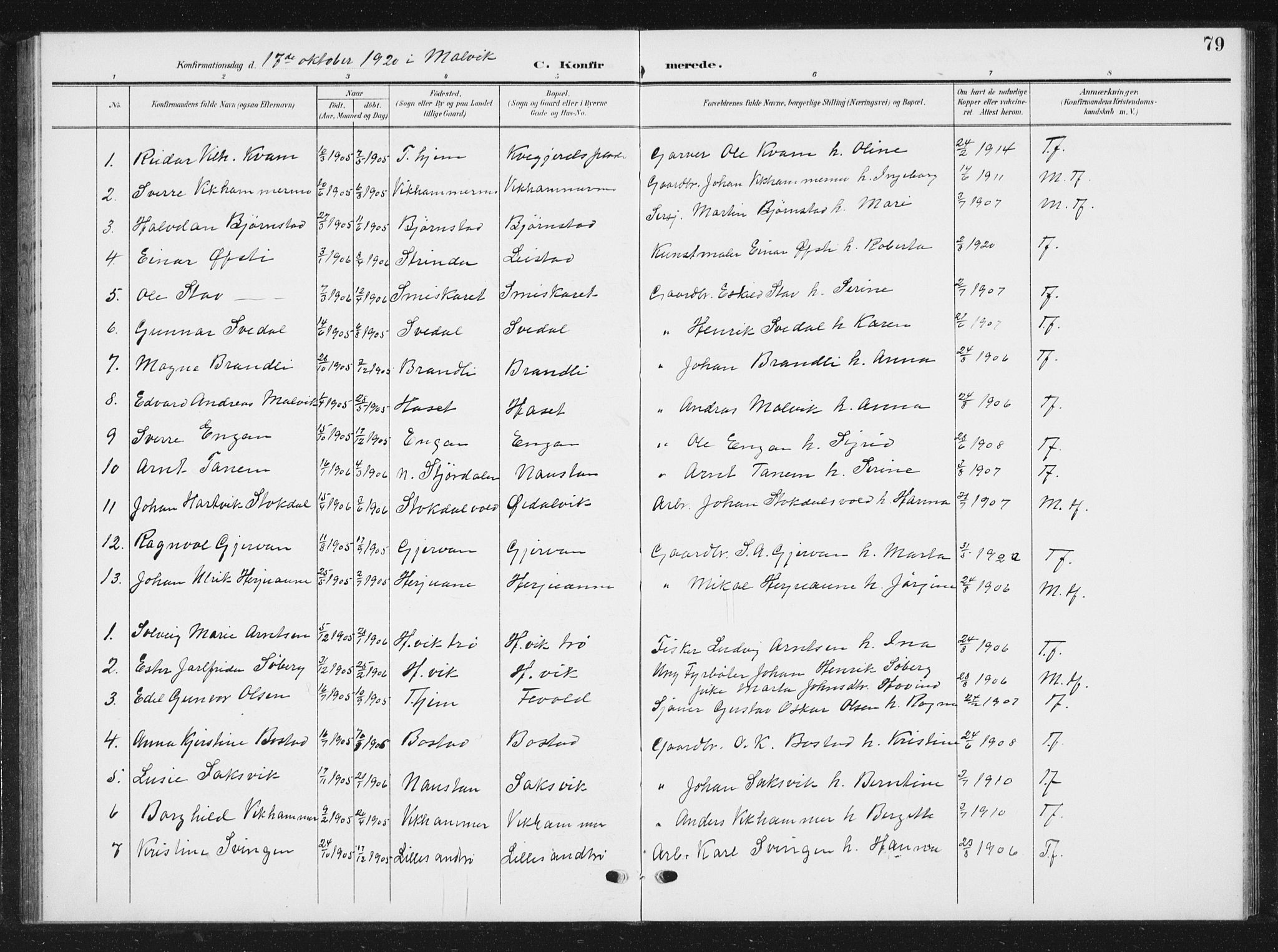 SAT, Ministerialprotokoller, klokkerbøker og fødselsregistre - Sør-Trøndelag, 616/L0424: Klokkerbok nr. 616C07, 1904-1940, s. 79