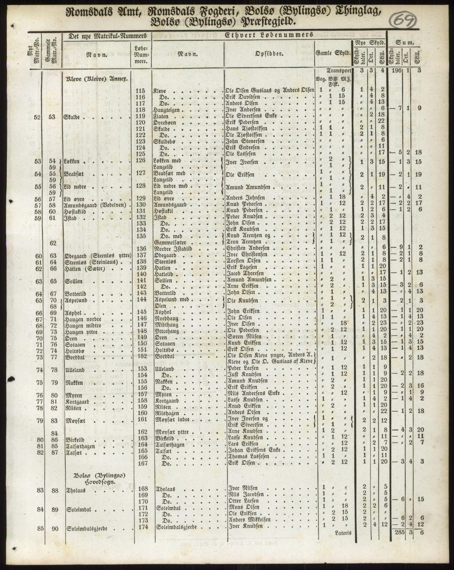 RA, 1838-matrikkelen (publikasjon)*, 1838, s. 112