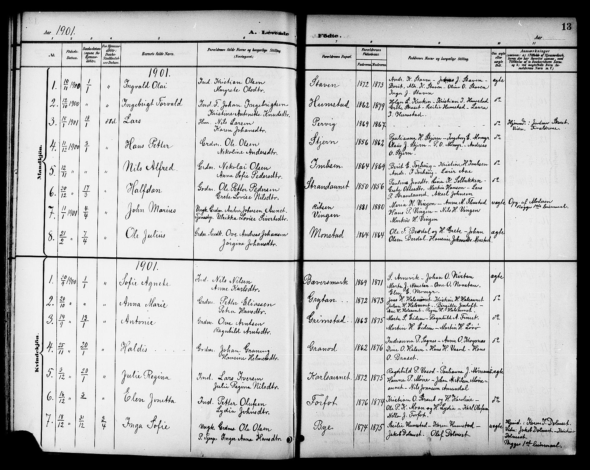 SAT, Ministerialprotokoller, klokkerbøker og fødselsregistre - Sør-Trøndelag, 655/L0688: Klokkerbok nr. 655C04, 1899-1922, s. 13