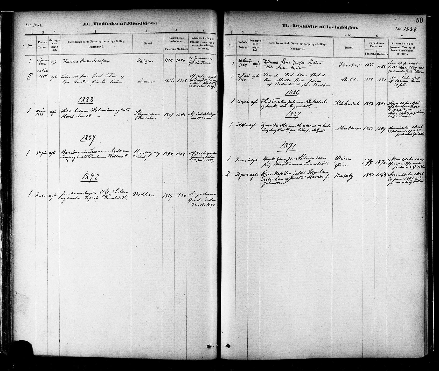 SAT, Ministerialprotokoller, klokkerbøker og fødselsregistre - Nord-Trøndelag, 706/L0047: Ministerialbok nr. 706A03, 1878-1892, s. 50