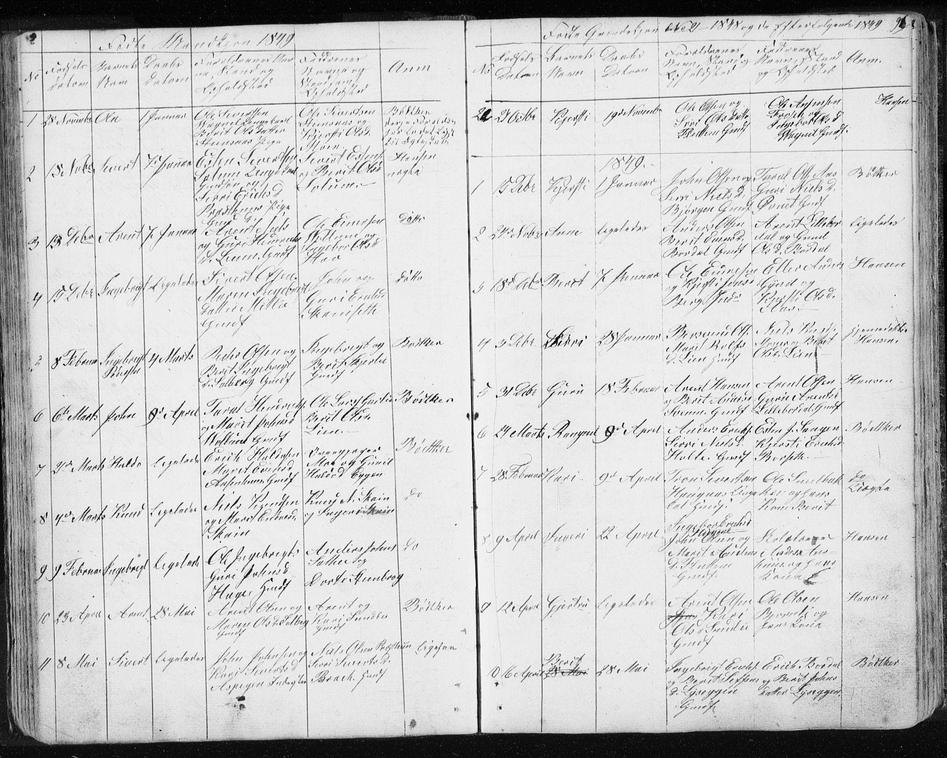 SAT, Ministerialprotokoller, klokkerbøker og fødselsregistre - Sør-Trøndelag, 689/L1043: Klokkerbok nr. 689C02, 1816-1892, s. 96