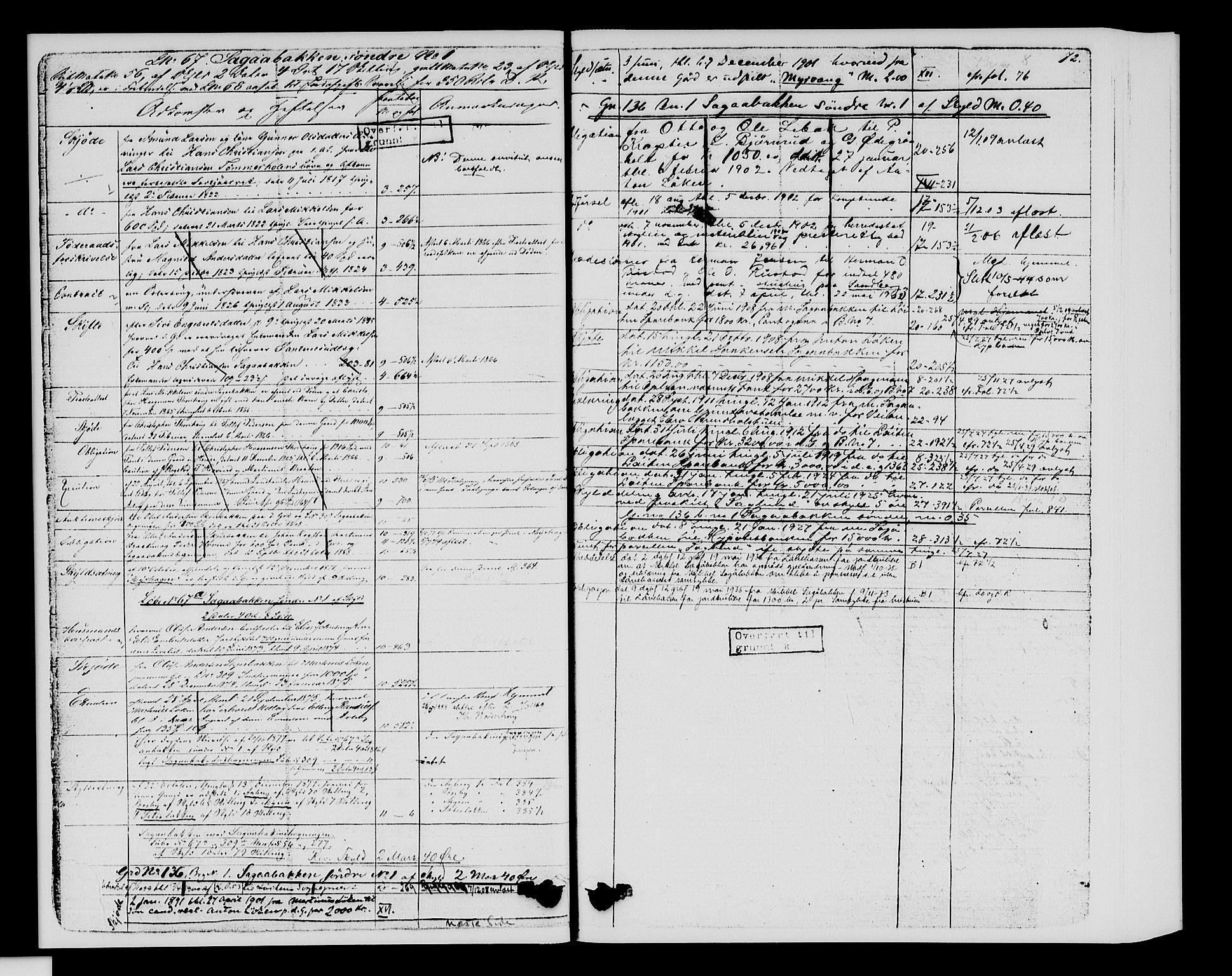 SAH, Sør-Hedmark sorenskriveri, H/Ha/Hac/Hacc/L0001: Panteregister nr. 3.1, 1855-1943, s. 71