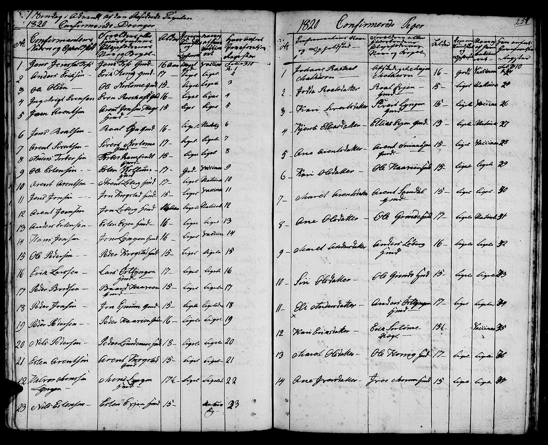 SAT, Ministerialprotokoller, klokkerbøker og fødselsregistre - Sør-Trøndelag, 692/L1108: Klokkerbok nr. 692C03, 1816-1833, s. 254