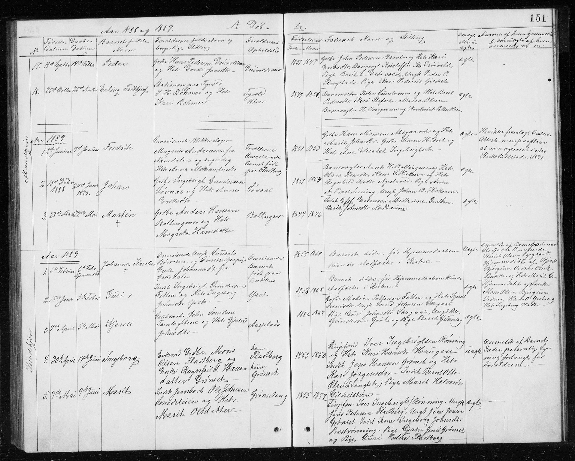 SAT, Ministerialprotokoller, klokkerbøker og fødselsregistre - Sør-Trøndelag, 685/L0977: Klokkerbok nr. 685C02, 1879-1890, s. 151