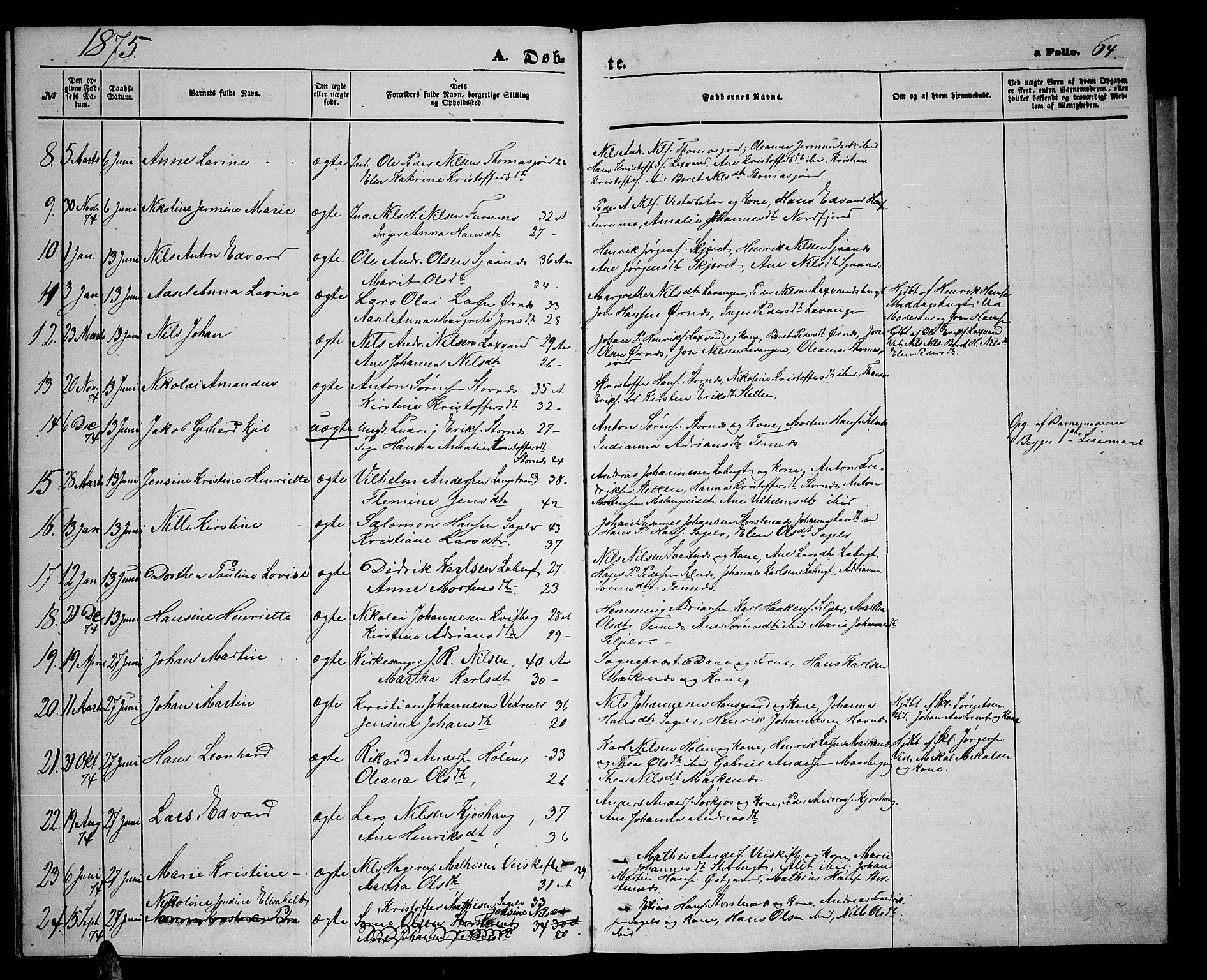 SATØ, Balsfjord sokneprestembete, G/Ga/L0006klokker: Klokkerbok nr. 6, 1863-1878, s. 64