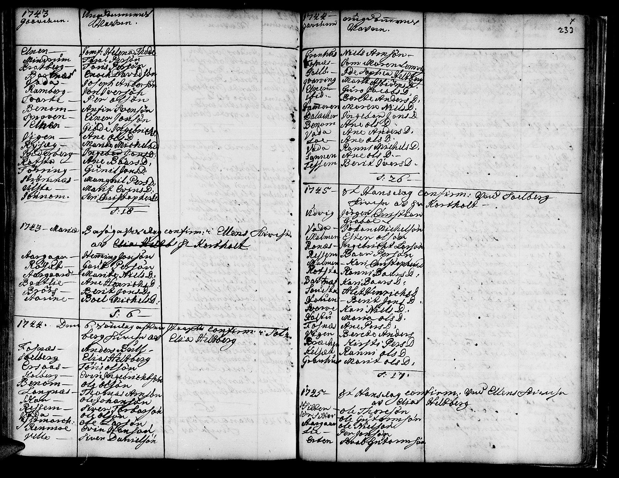 SAT, Ministerialprotokoller, klokkerbøker og fødselsregistre - Nord-Trøndelag, 741/L0385: Ministerialbok nr. 741A01, 1722-1815, s. 233