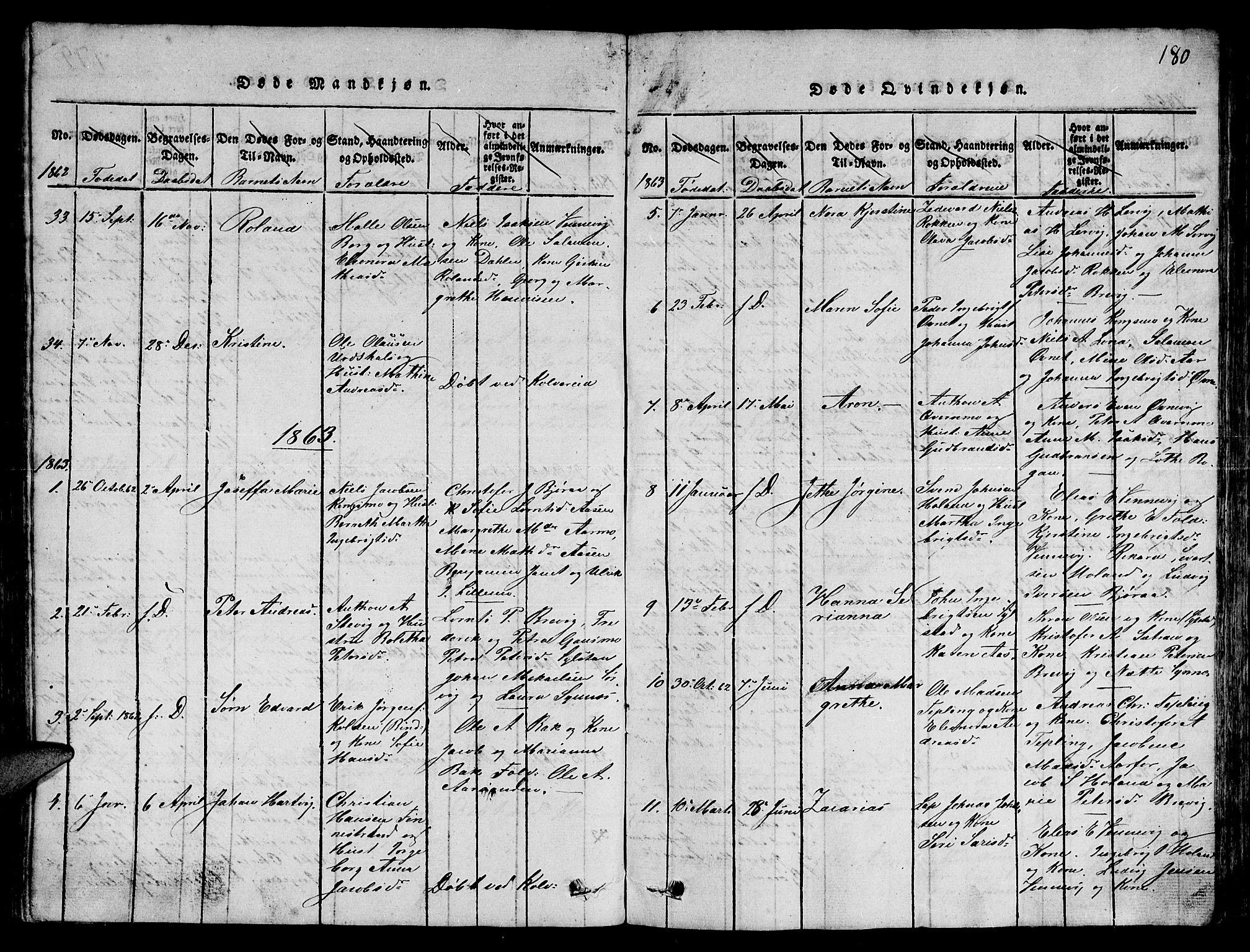 SAT, Ministerialprotokoller, klokkerbøker og fødselsregistre - Nord-Trøndelag, 780/L0648: Klokkerbok nr. 780C01 /3, 1815-1877, s. 180