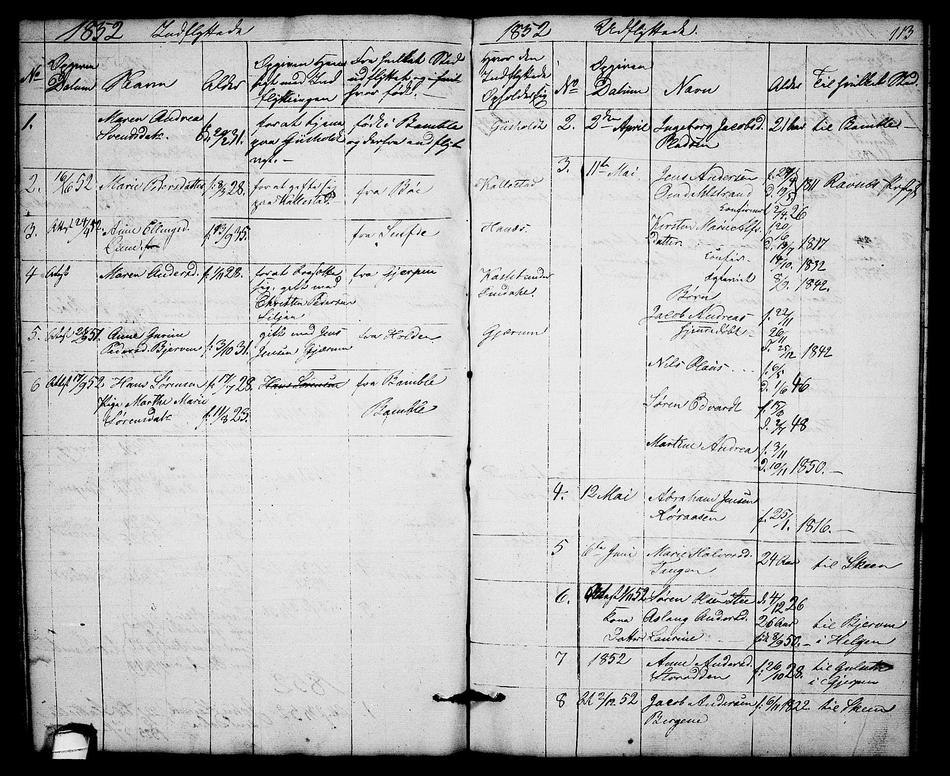 SAKO, Solum kirkebøker, G/Gb/L0001: Klokkerbok nr. II 1, 1848-1859, s. 113