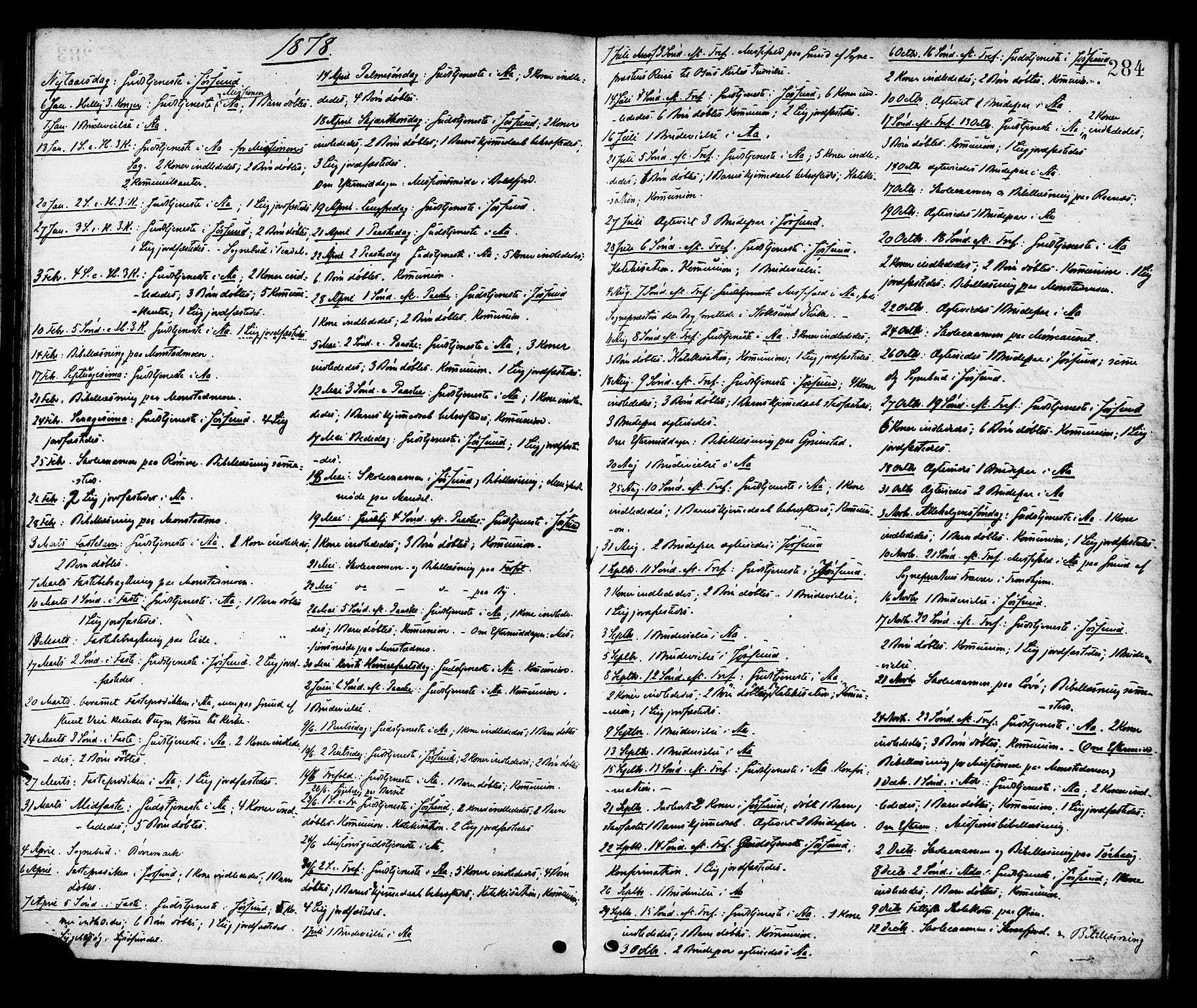 SAT, Ministerialprotokoller, klokkerbøker og fødselsregistre - Sør-Trøndelag, 655/L0679: Ministerialbok nr. 655A08, 1873-1879, s. 284