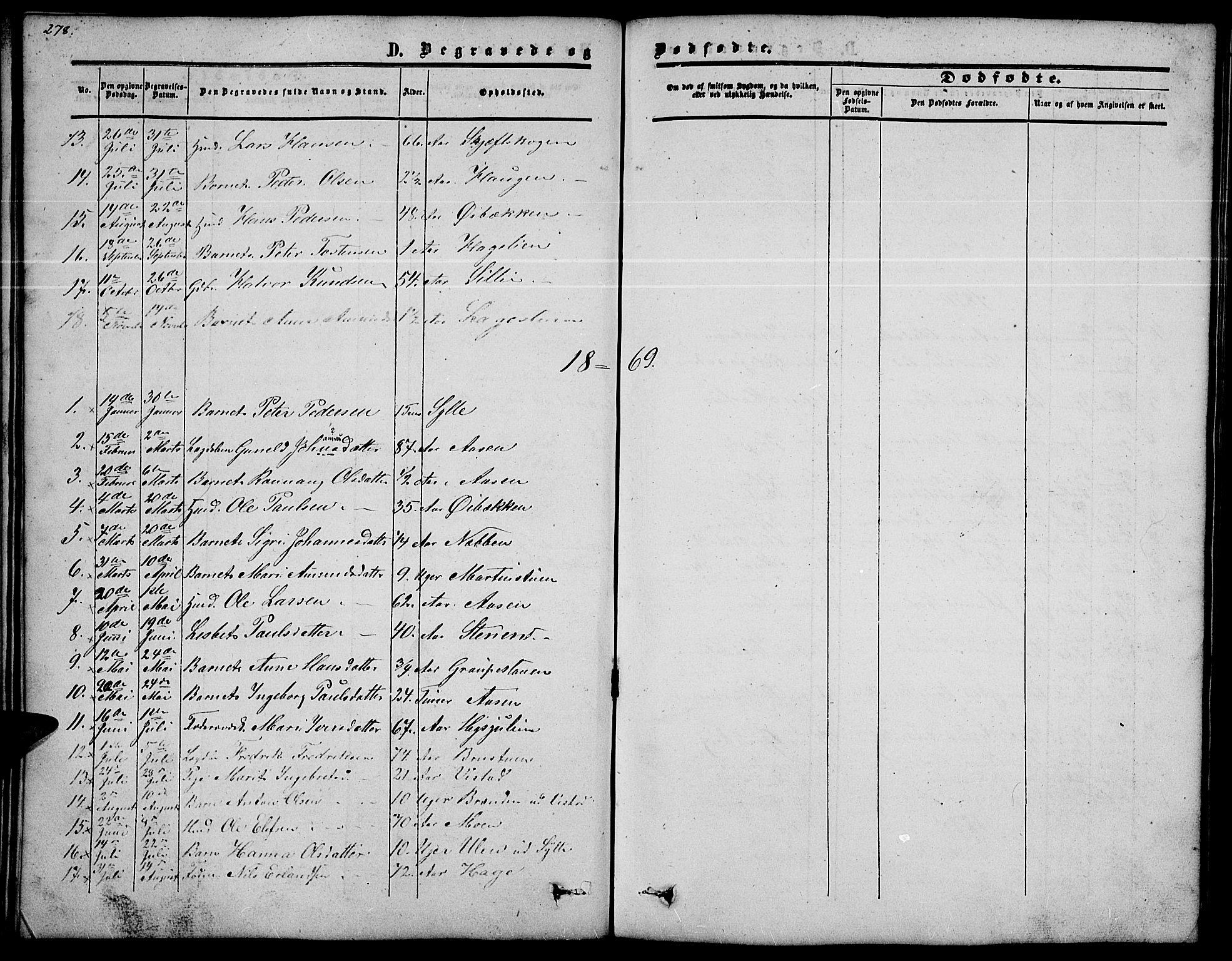 SAH, Nord-Fron prestekontor, Klokkerbok nr. 2, 1851-1883, s. 278