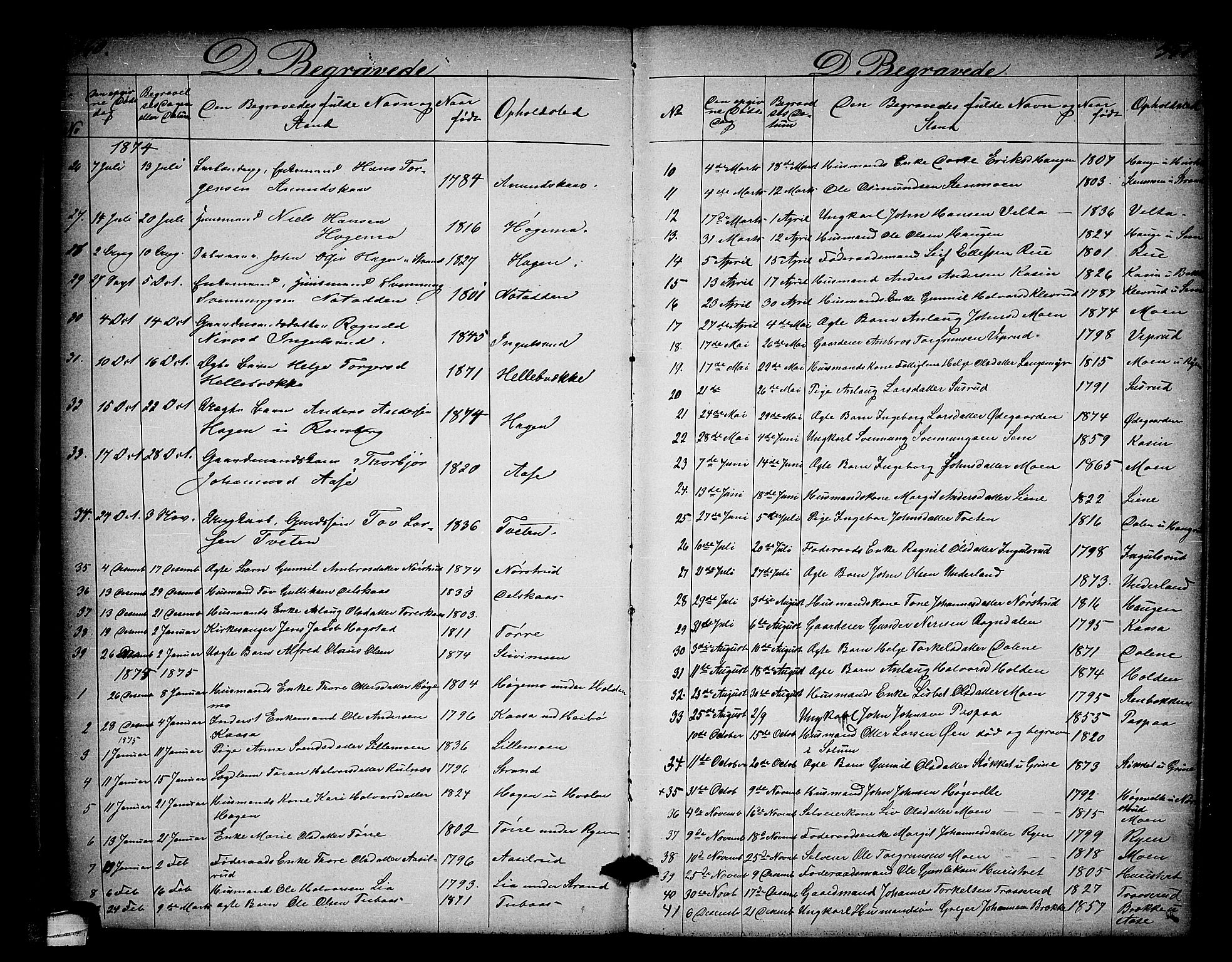 SAKO, Heddal kirkebøker, G/Ga/L0001: Klokkerbok nr. I 1, 1866-1878, s. 340-341