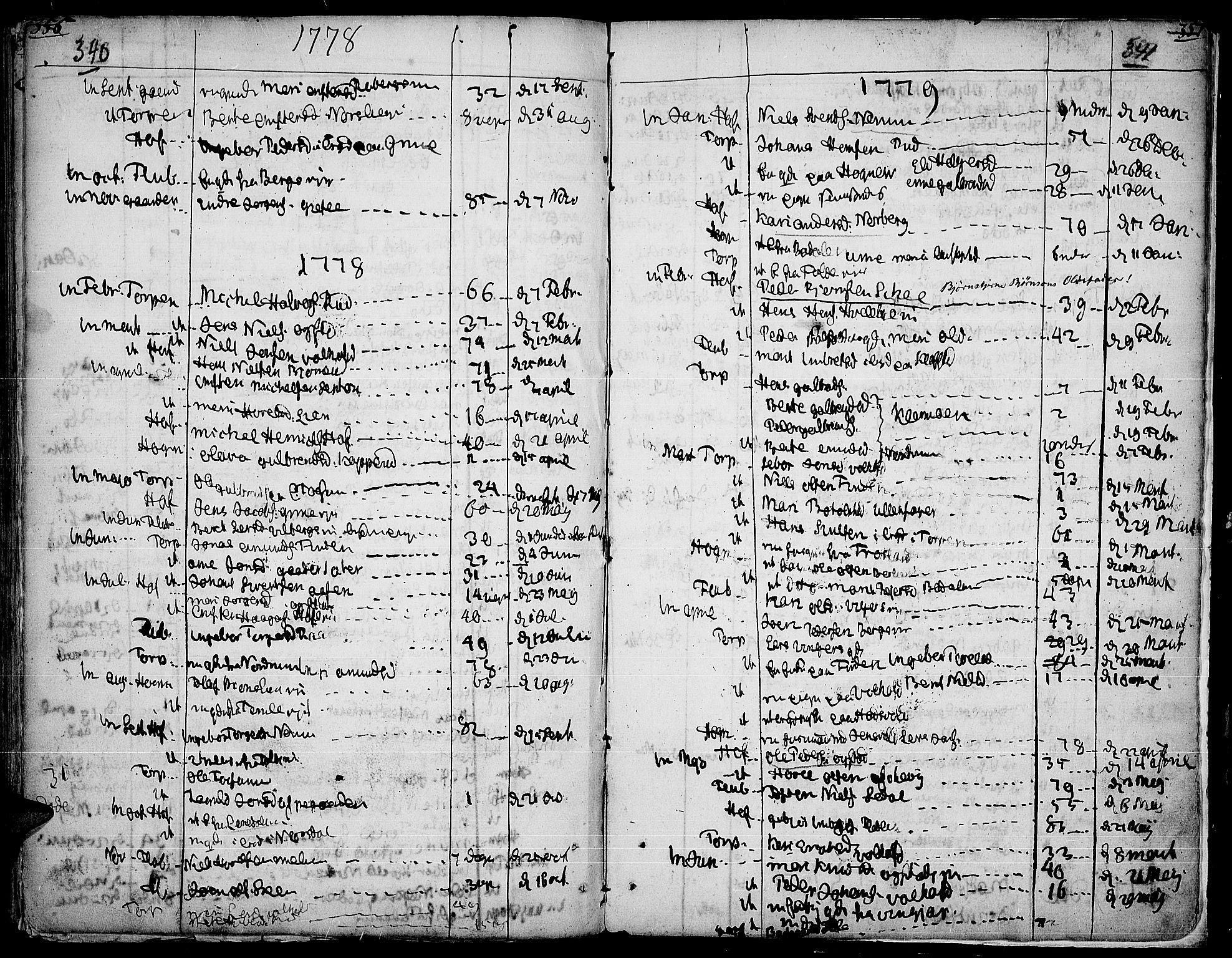 SAH, Land prestekontor, Ministerialbok nr. 5, 1765-1784, s. 340-341