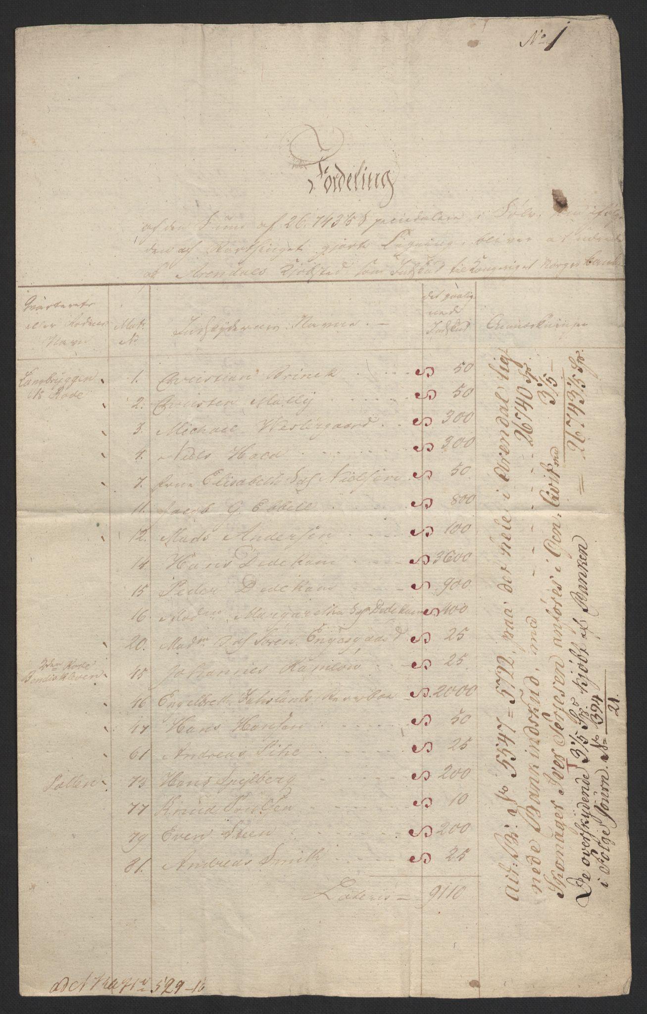 NOBA, Norges Bank/Sølvskatten 1816*, 1816-1817, s. 6