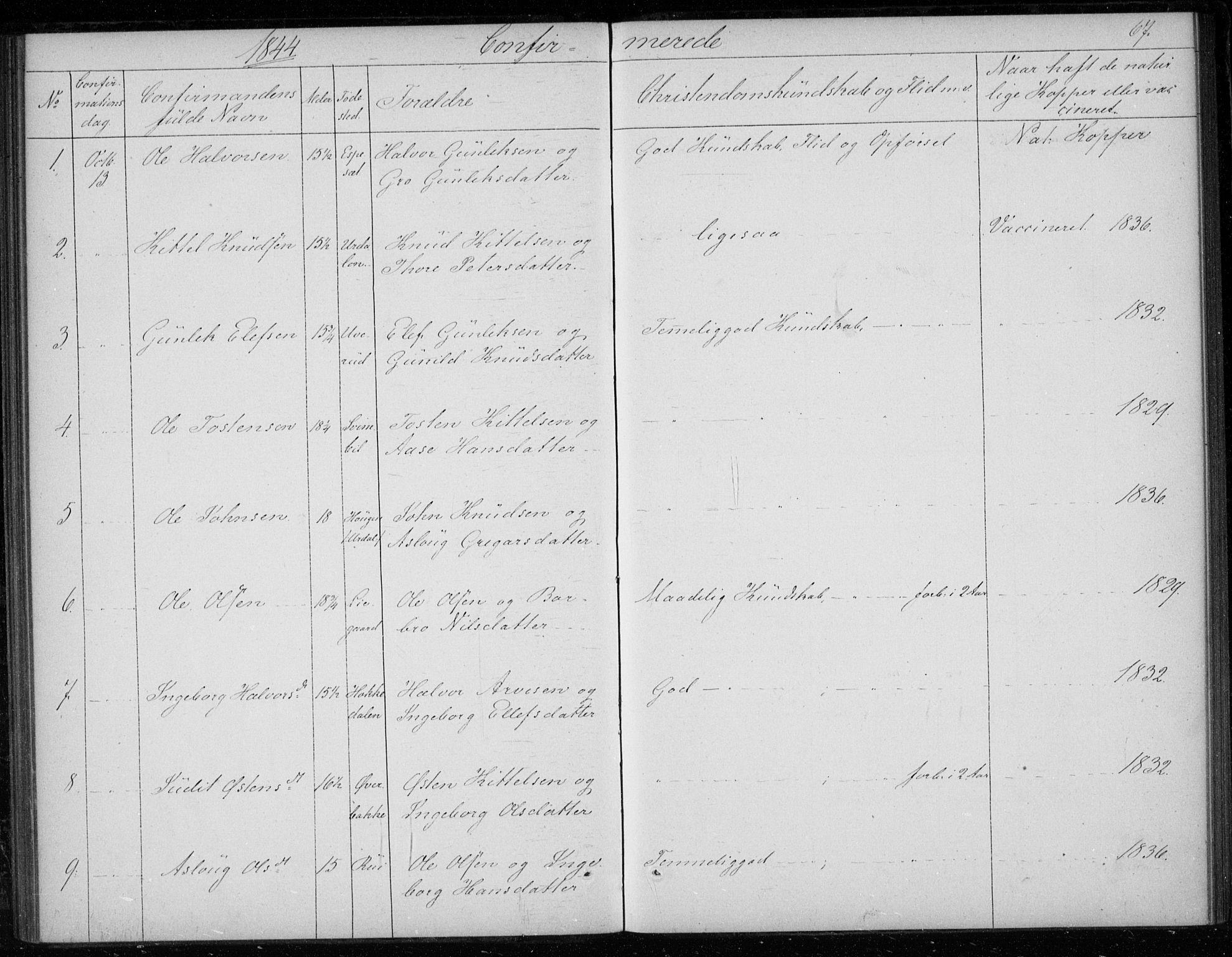 SAKO, Gransherad kirkebøker, F/Fb/L0003: Ministerialbok nr. II 3, 1844-1859, s. 67