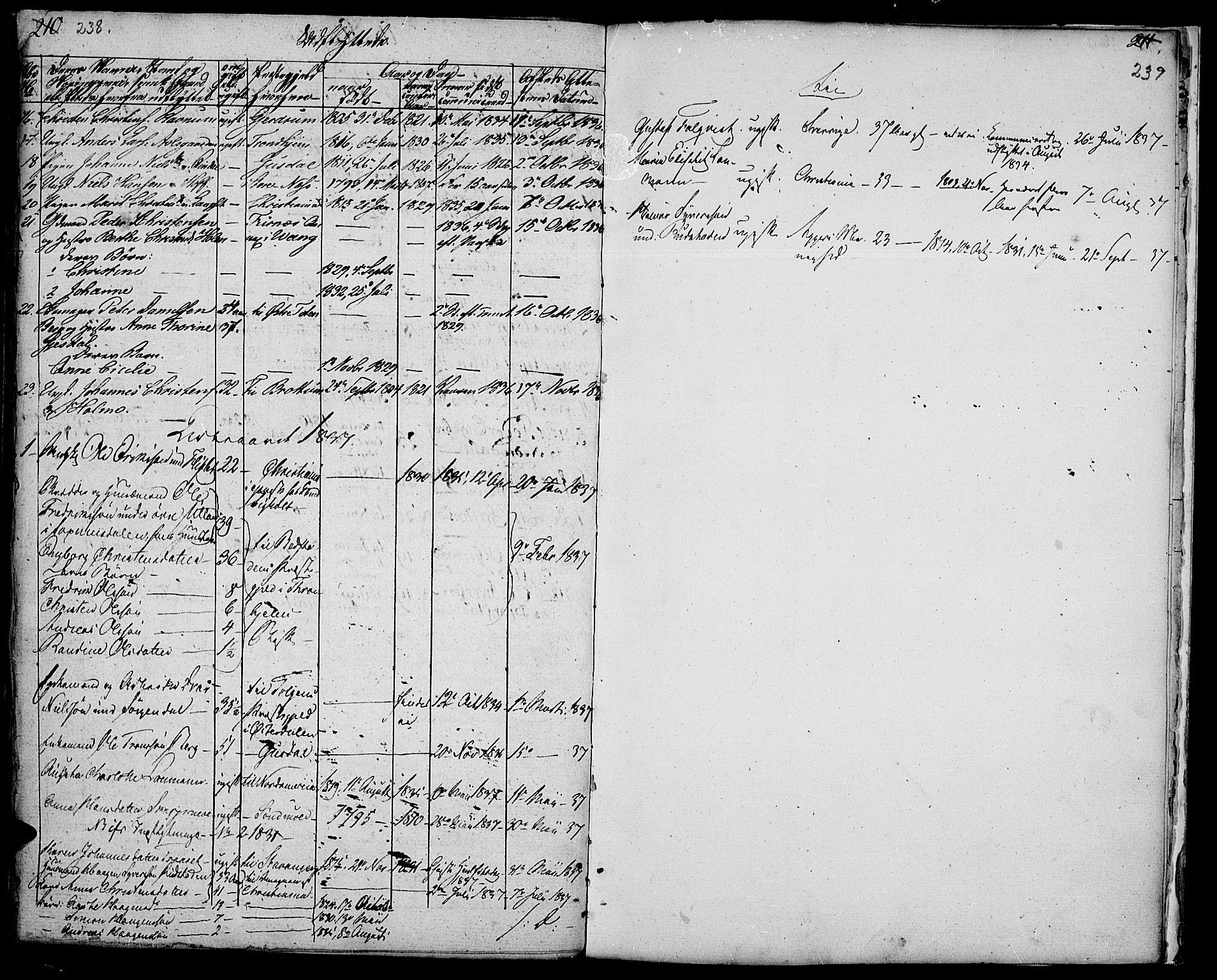 SAH, Fåberg prestekontor, Ministerialbok nr. 4, 1833-1837, s. 238-239