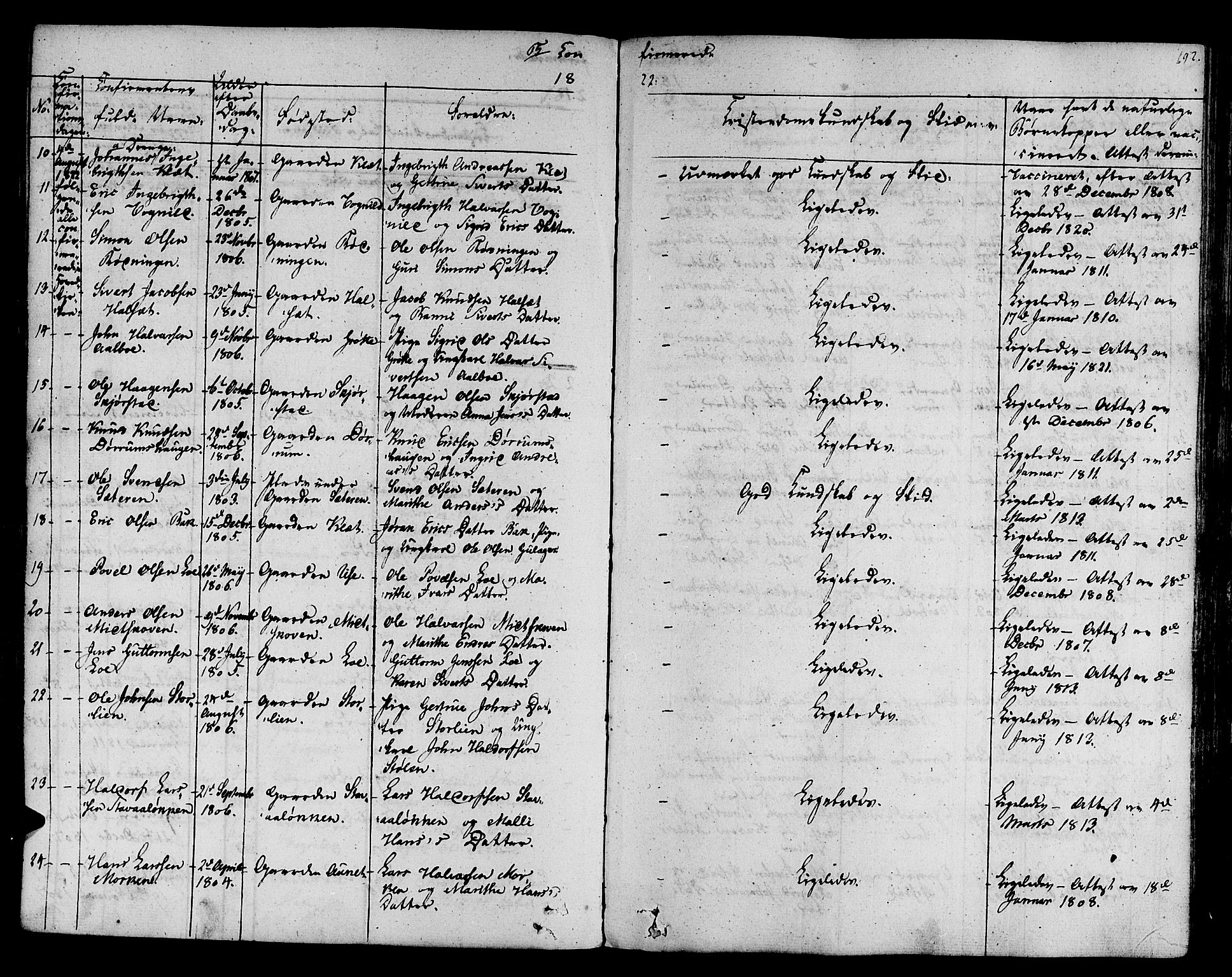 SAT, Ministerialprotokoller, klokkerbøker og fødselsregistre - Sør-Trøndelag, 678/L0897: Ministerialbok nr. 678A06-07, 1821-1847, s. 192