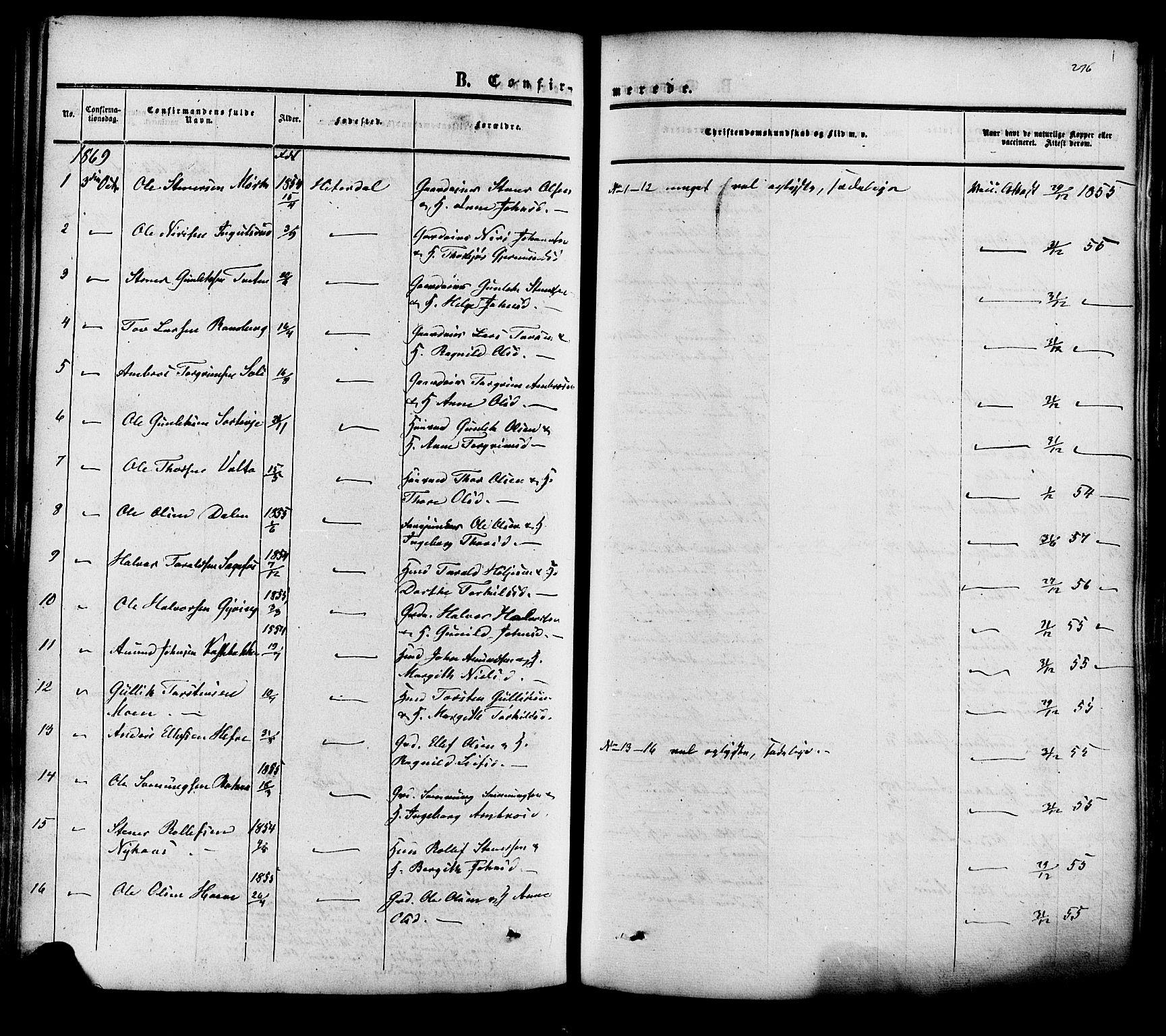 SAKO, Heddal kirkebøker, F/Fa/L0007: Ministerialbok nr. I 7, 1855-1877, s. 276