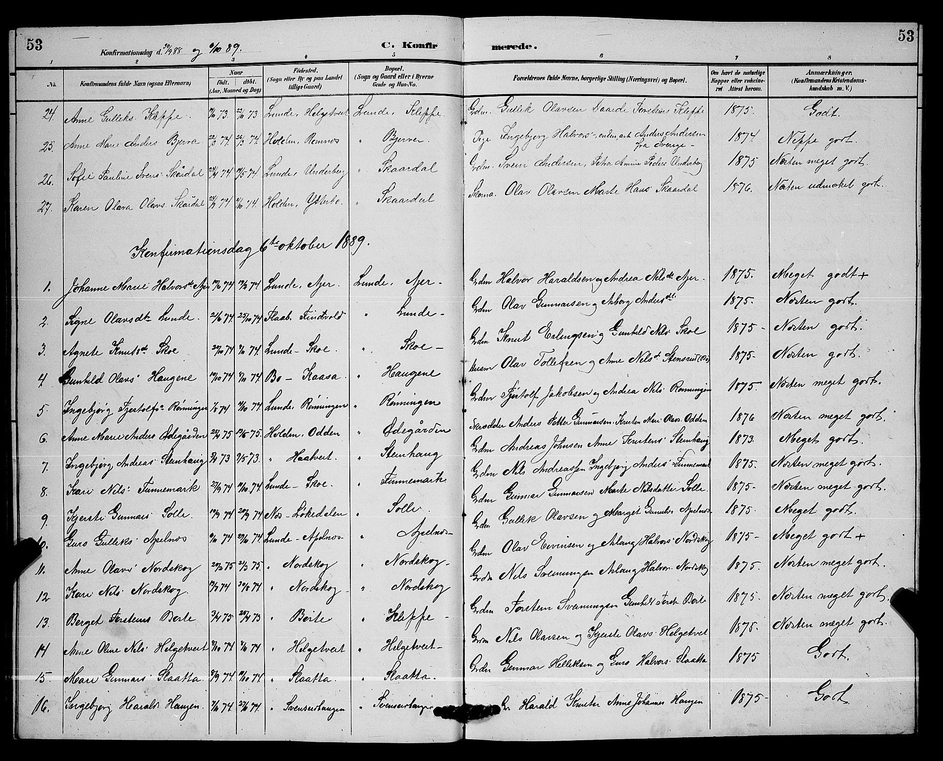 SAKO, Lunde kirkebøker, G/Ga/L0002: Klokkerbok nr. I 2, 1887-1896, s. 53