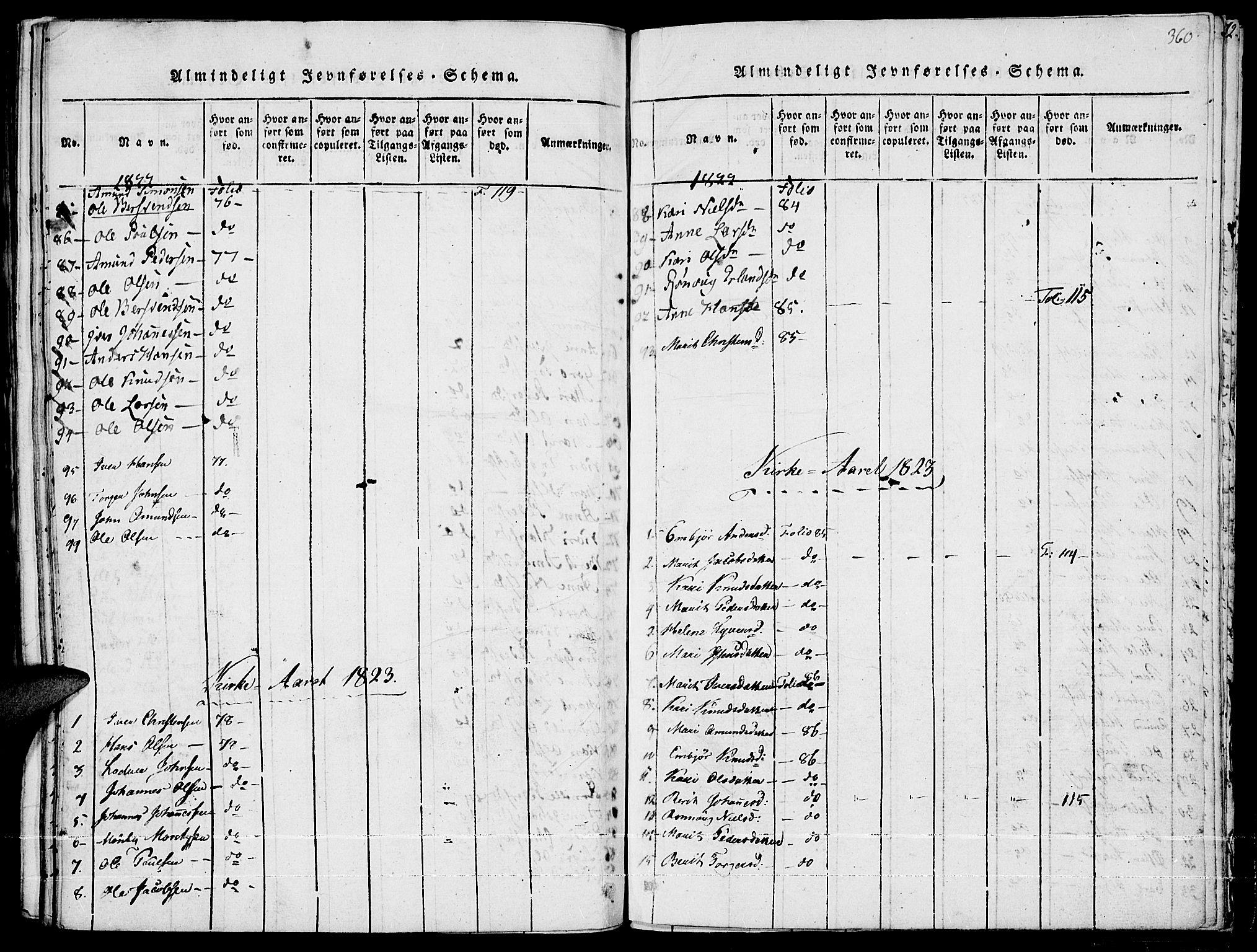 SAH, Fron prestekontor, H/Ha/Haa/L0002: Ministerialbok nr. 2, 1816-1827, s. 360